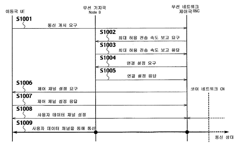 Figure R1020077016949