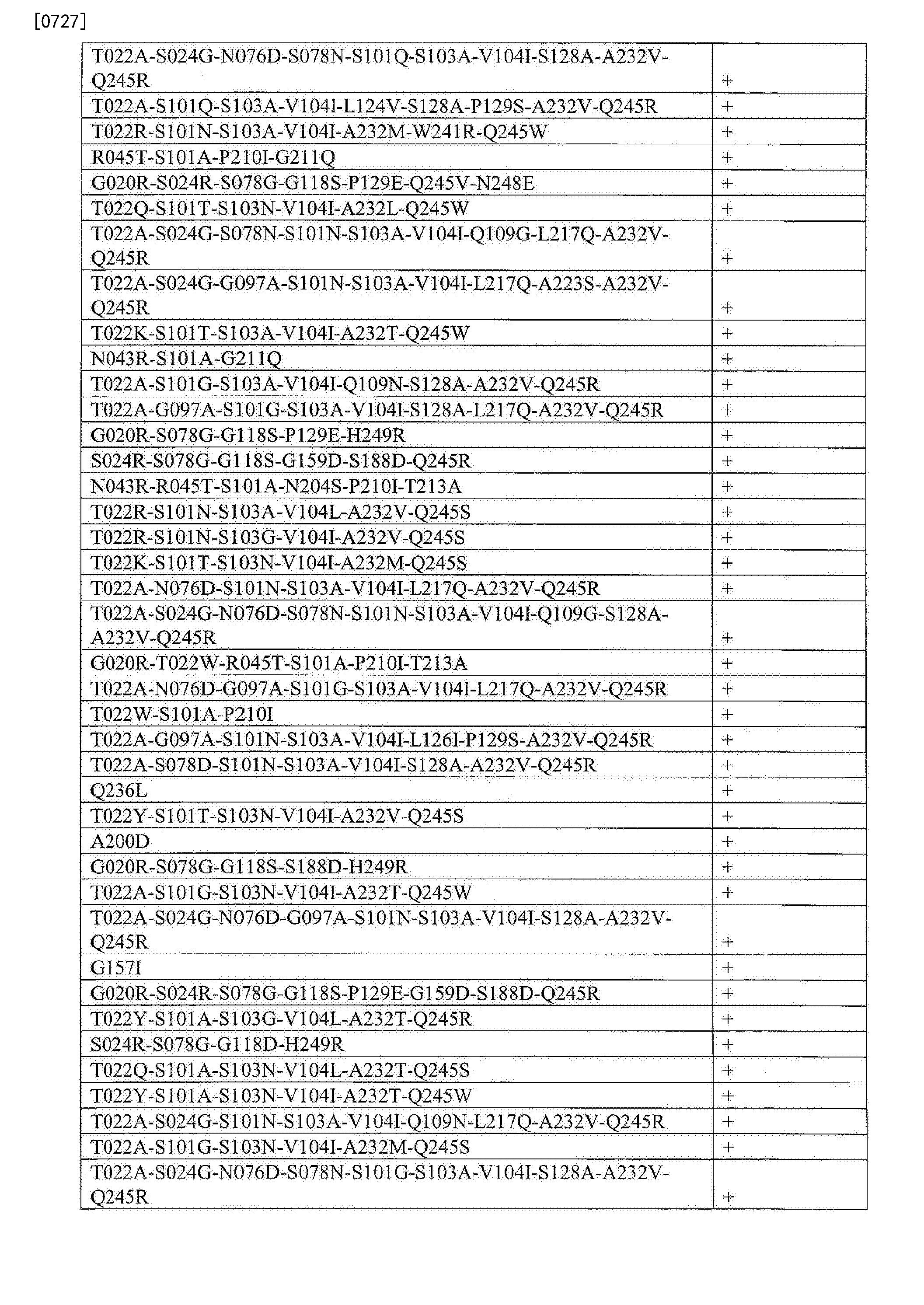 Figure CN103764823BD03271