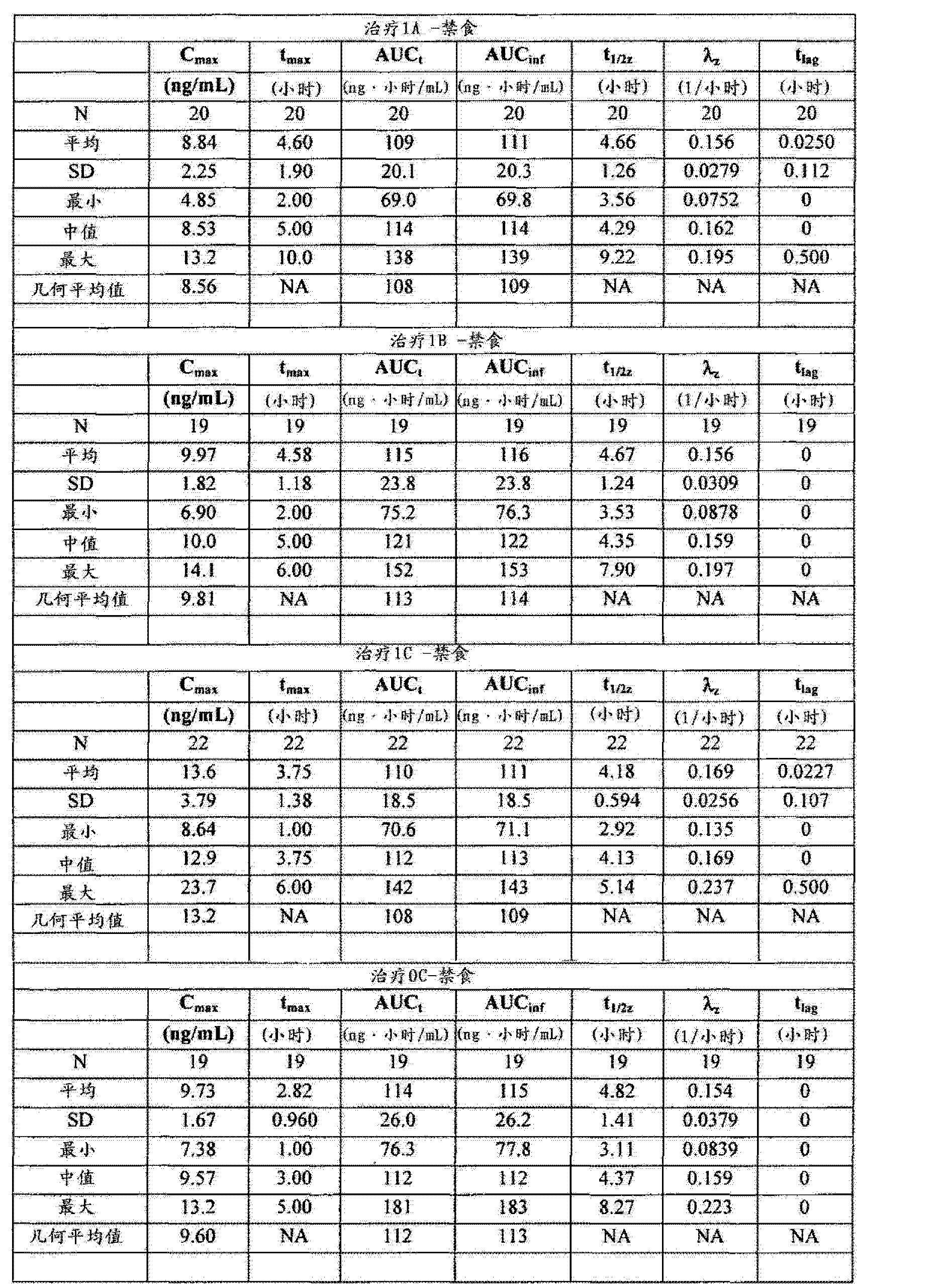Figure CN102657630AD01491