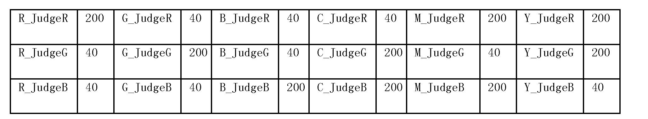 Figure CN102055882BD00141