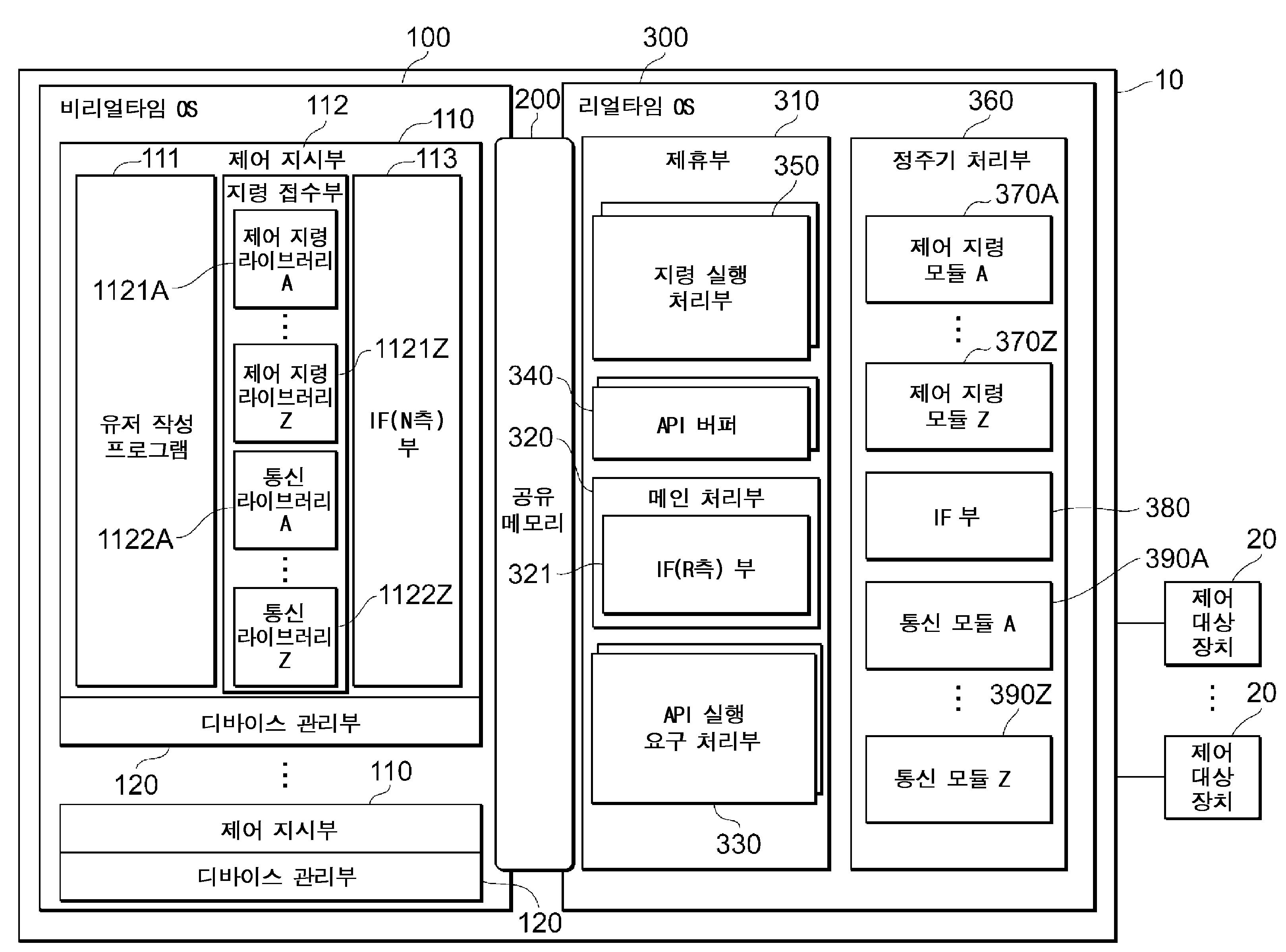 Figure P1020217000712