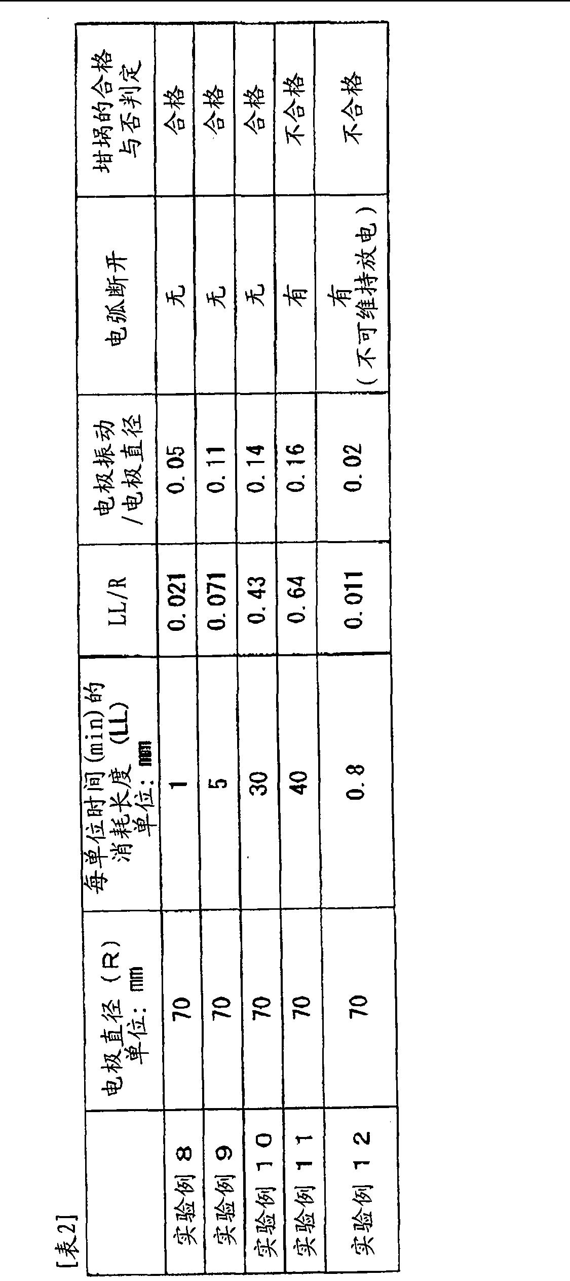 Figure CN101686584BD00141