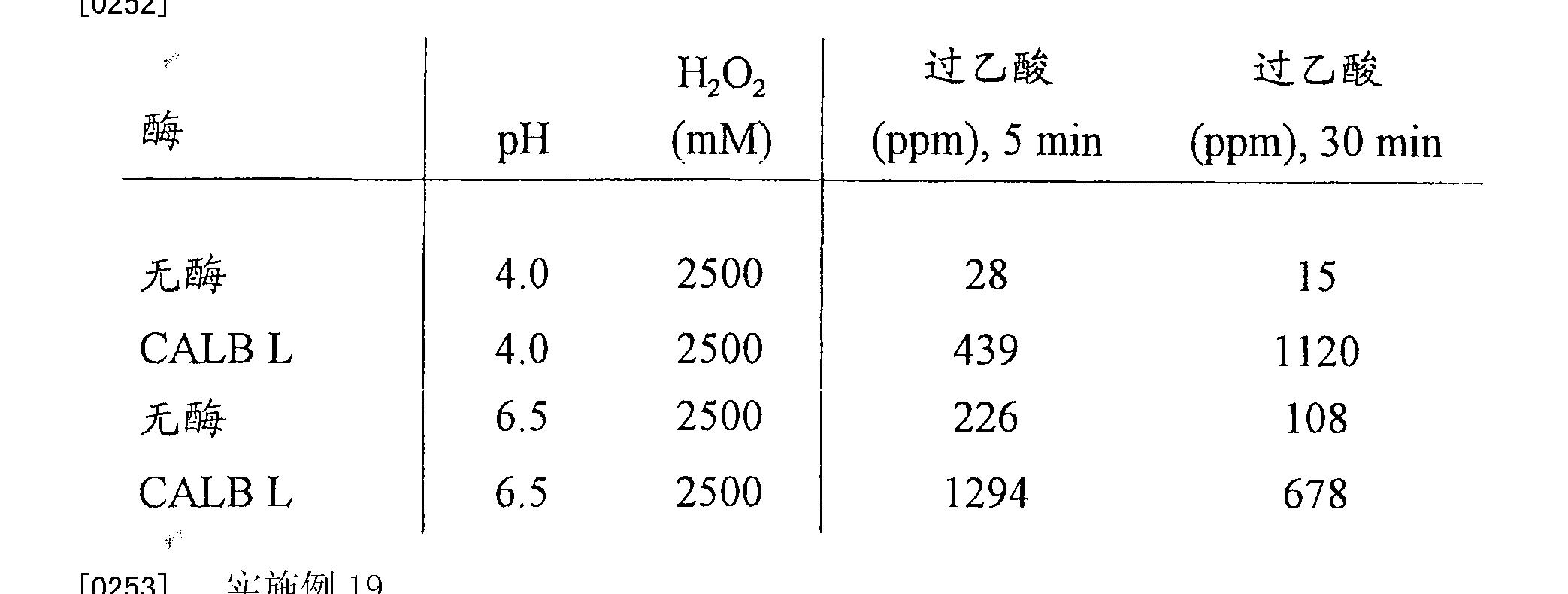 Figure CN101166828BD00402