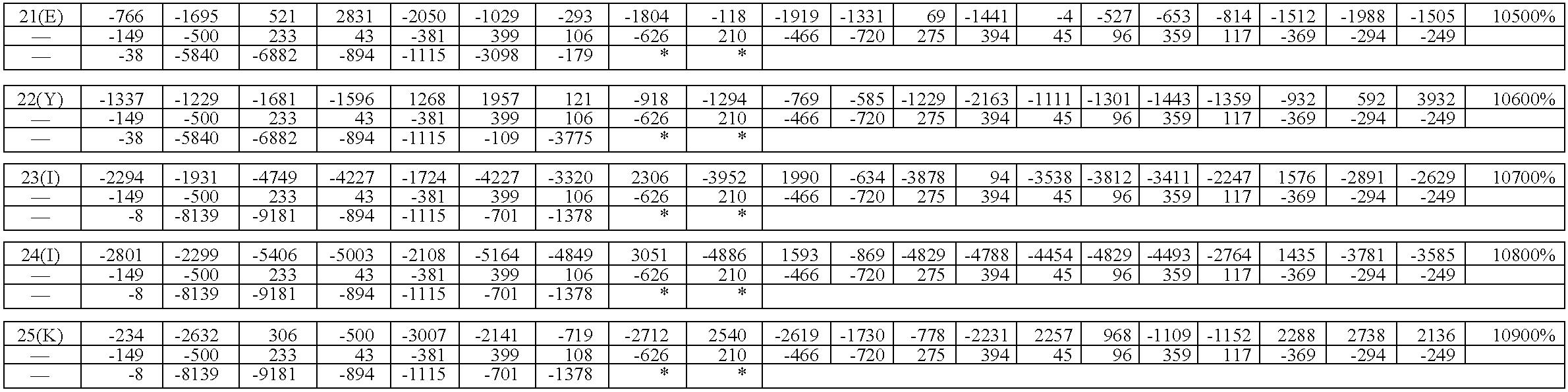 Figure US08945899-20150203-C00005