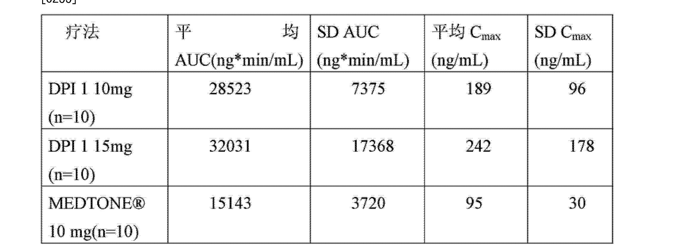 Figure CN102985125AD00421