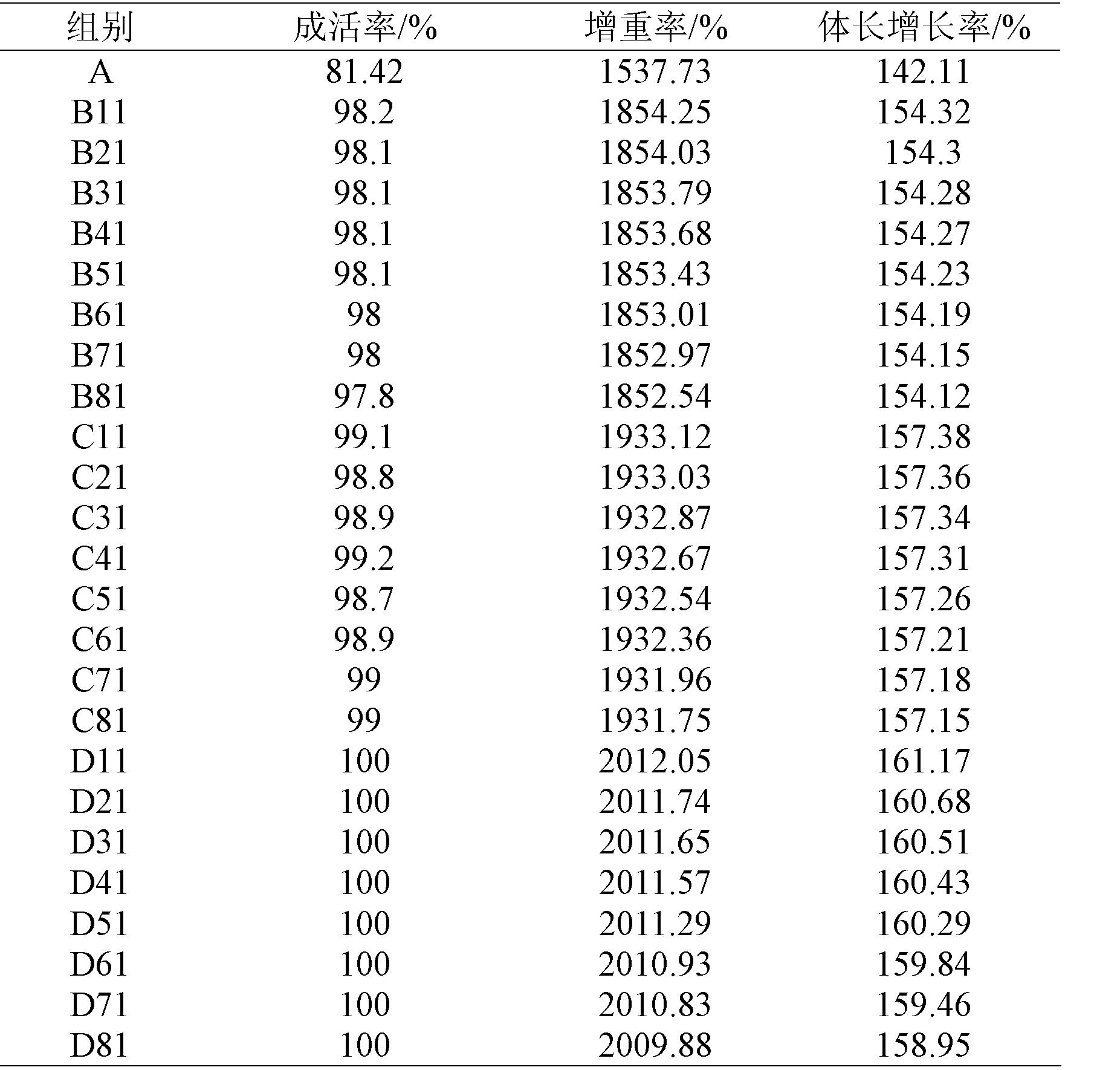 Figure CN101940177BD00101