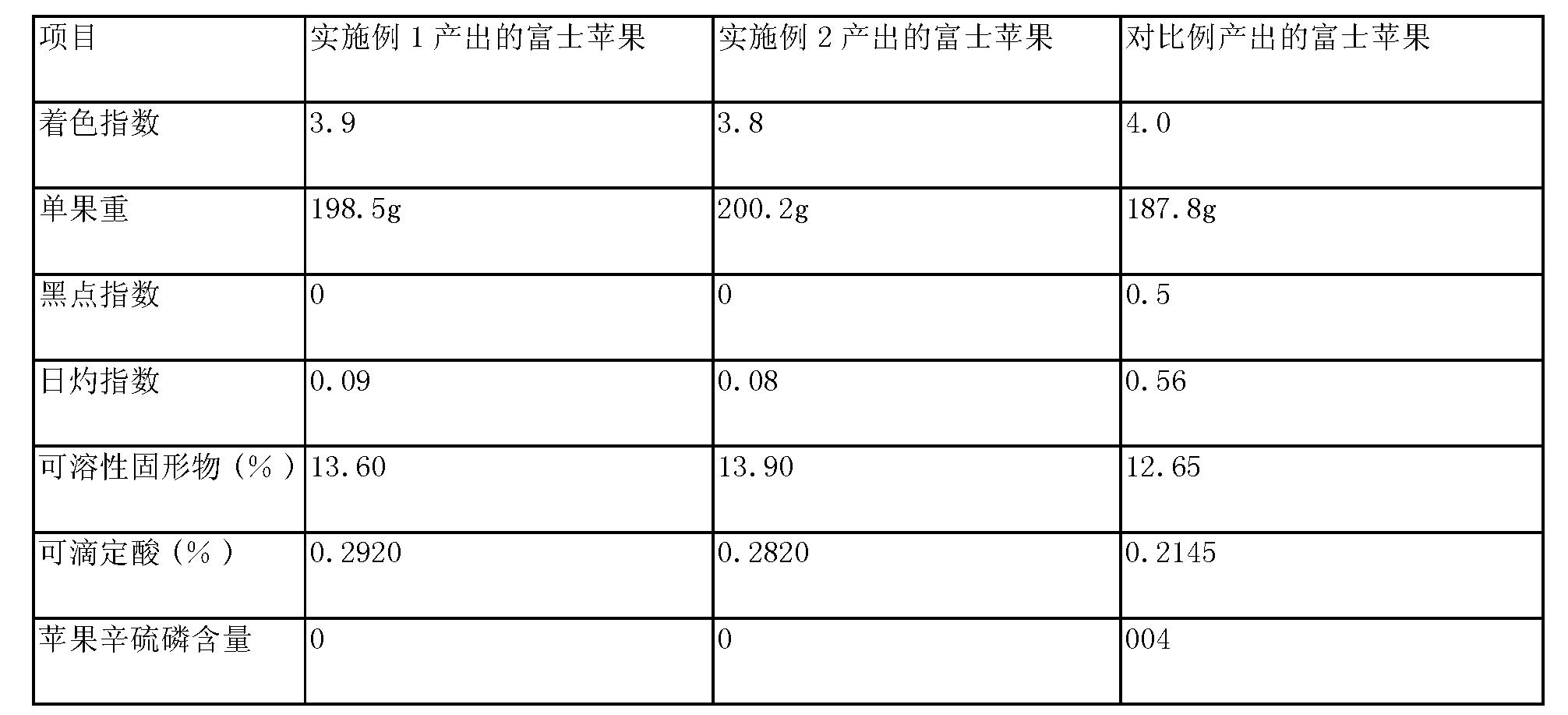 Figure CN103975818AD00091