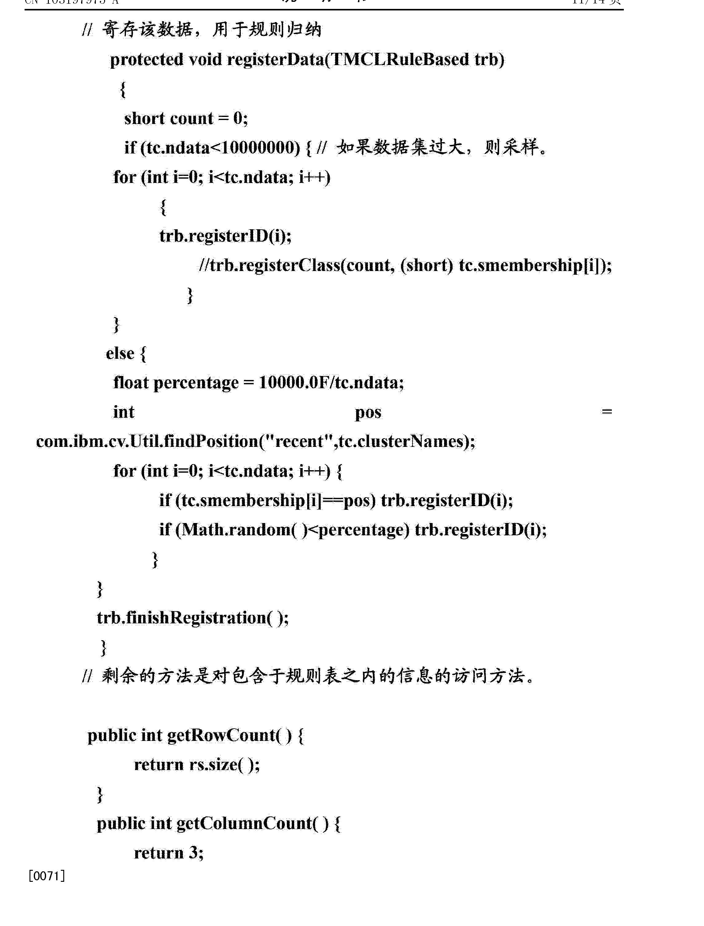 Figure CN103197975AD00141