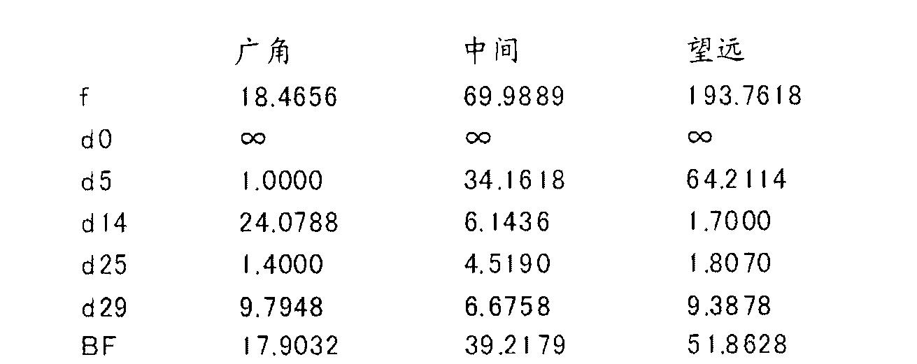 Figure CN102262285BD00182