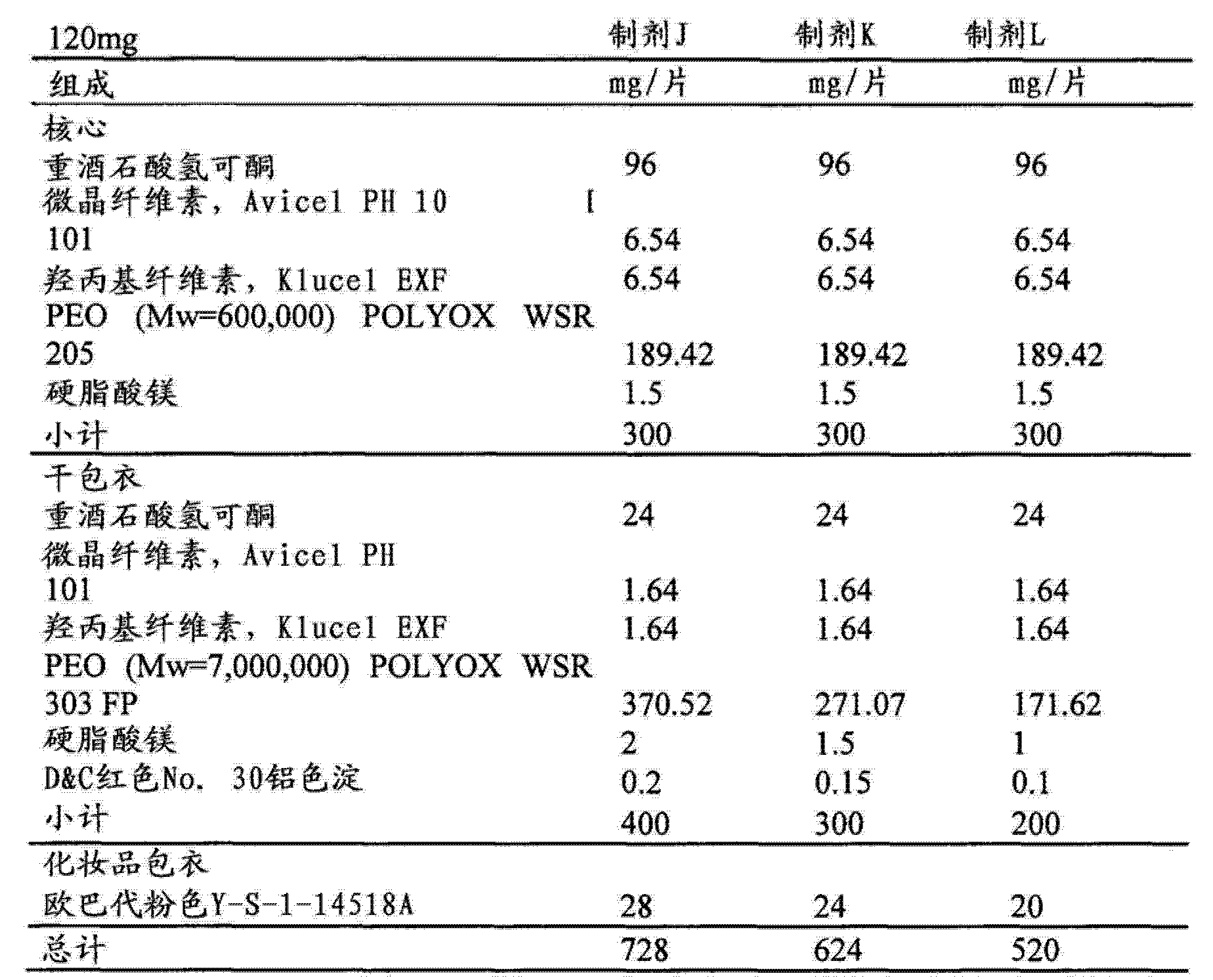Figure CN103370058AD00381