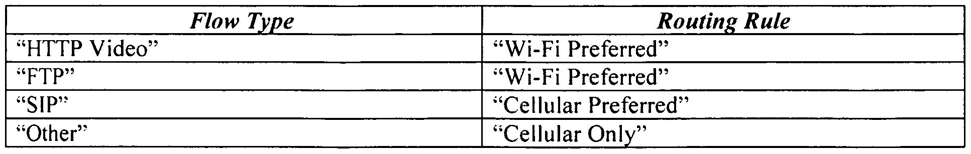 Figure imgf000137_0001