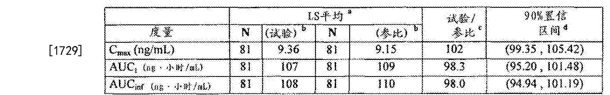 Figure CN102688241BD01591
