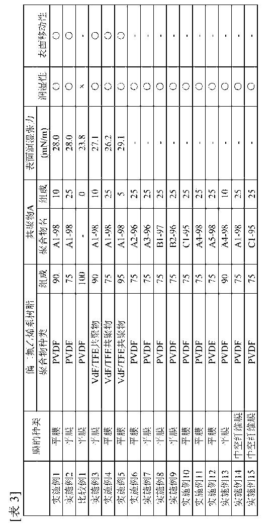 Figure CN105339427AD00271