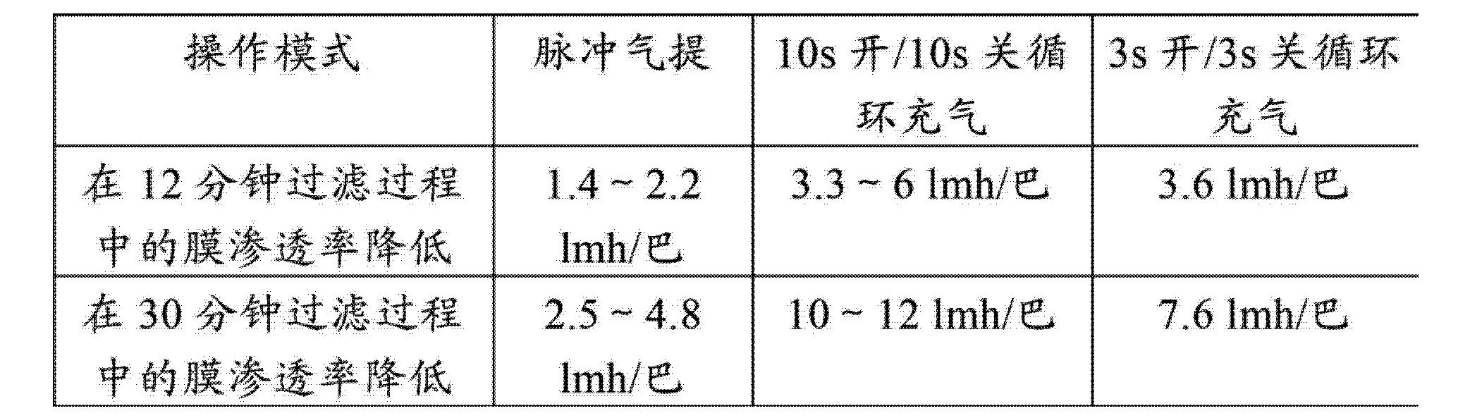 Figure CN103055703AD00121