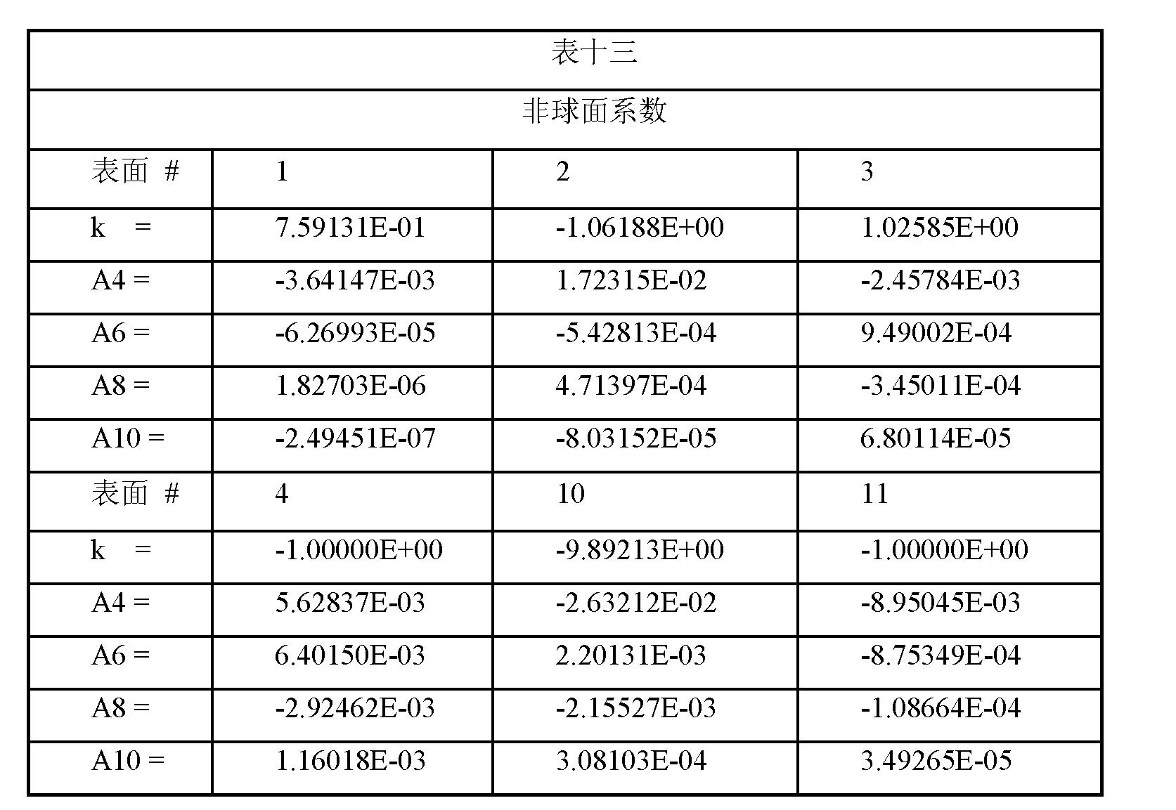 Figure CN102809803BD00191