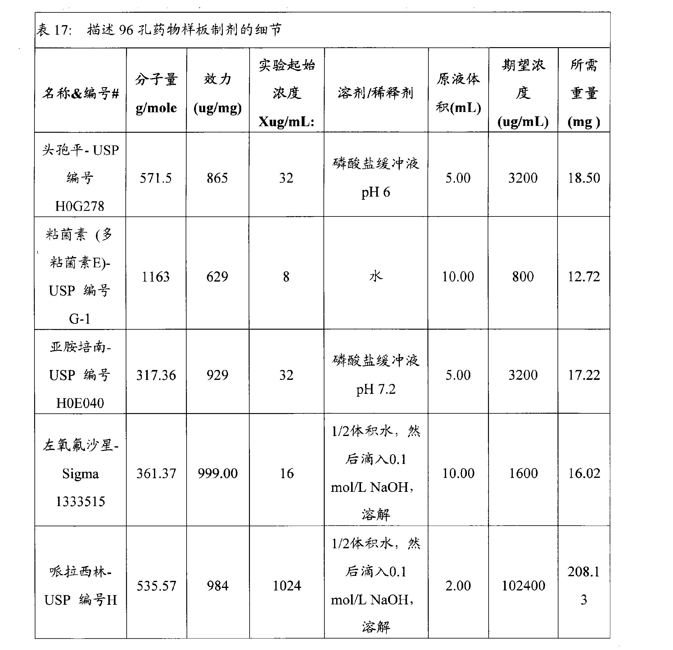 Figure CN102223876AD01202