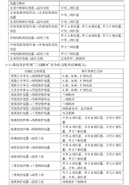 Figure CN105573283AC00051