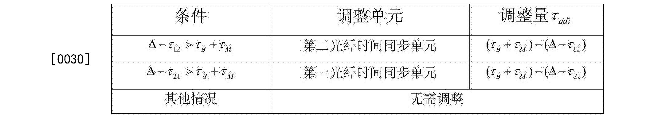 Figure CN104168077BD00091