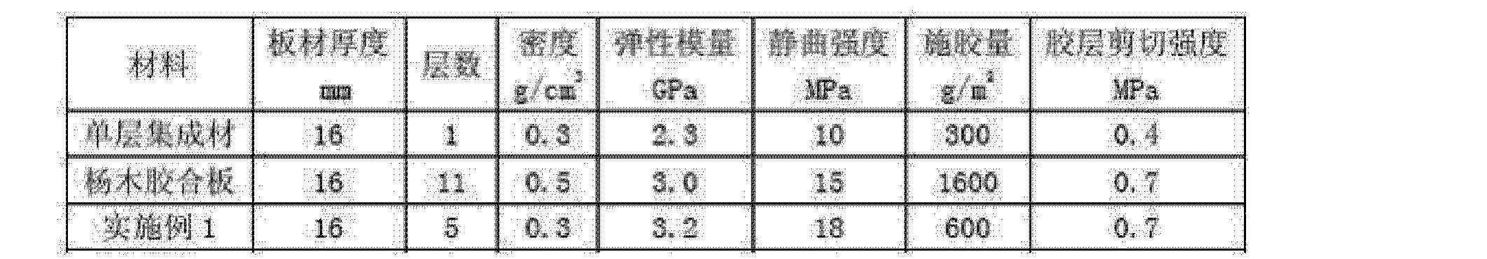 Figure CN101863058BD00061