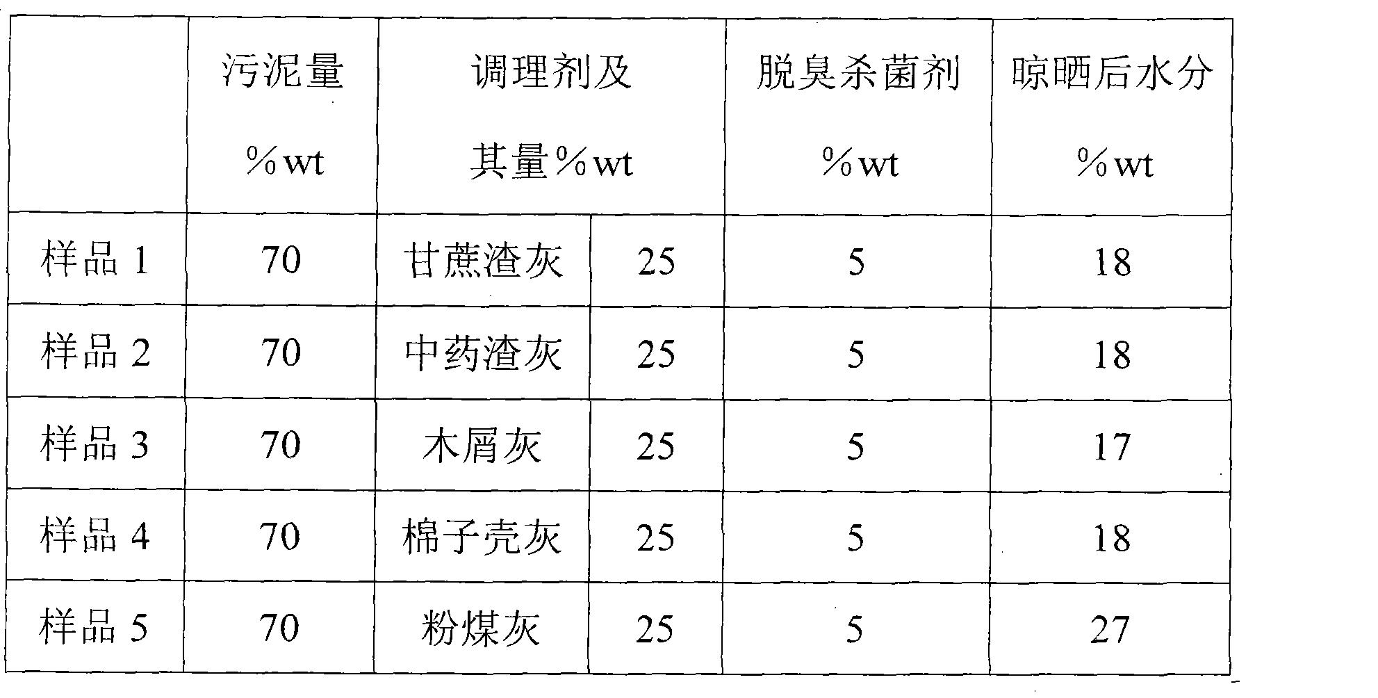 Figure CN101618934BD00052