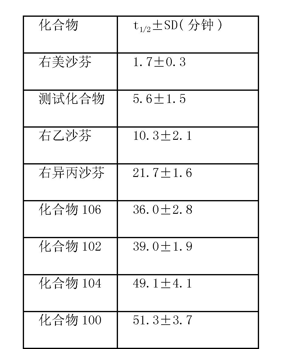 Figure CN102197037BD00301