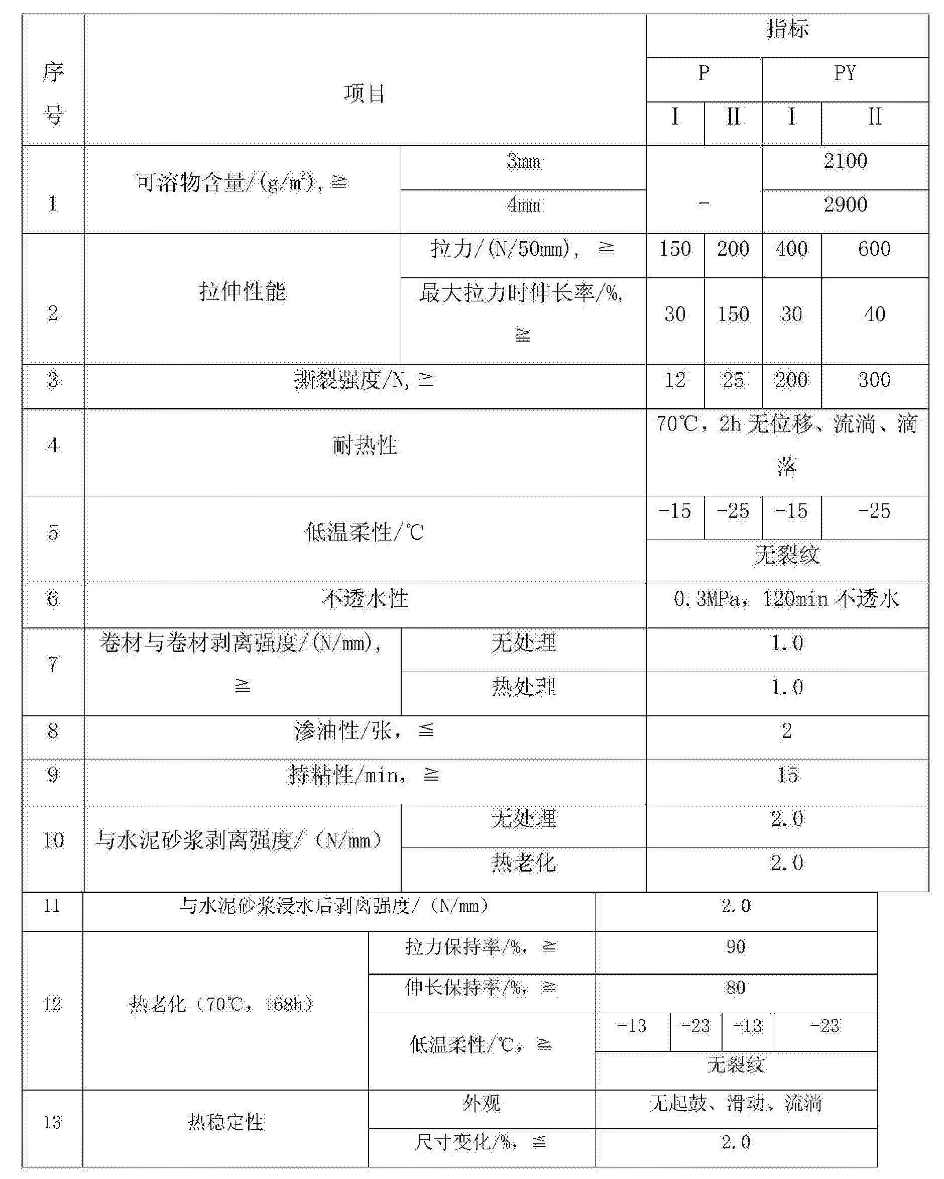 Figure CN105584135BD00111