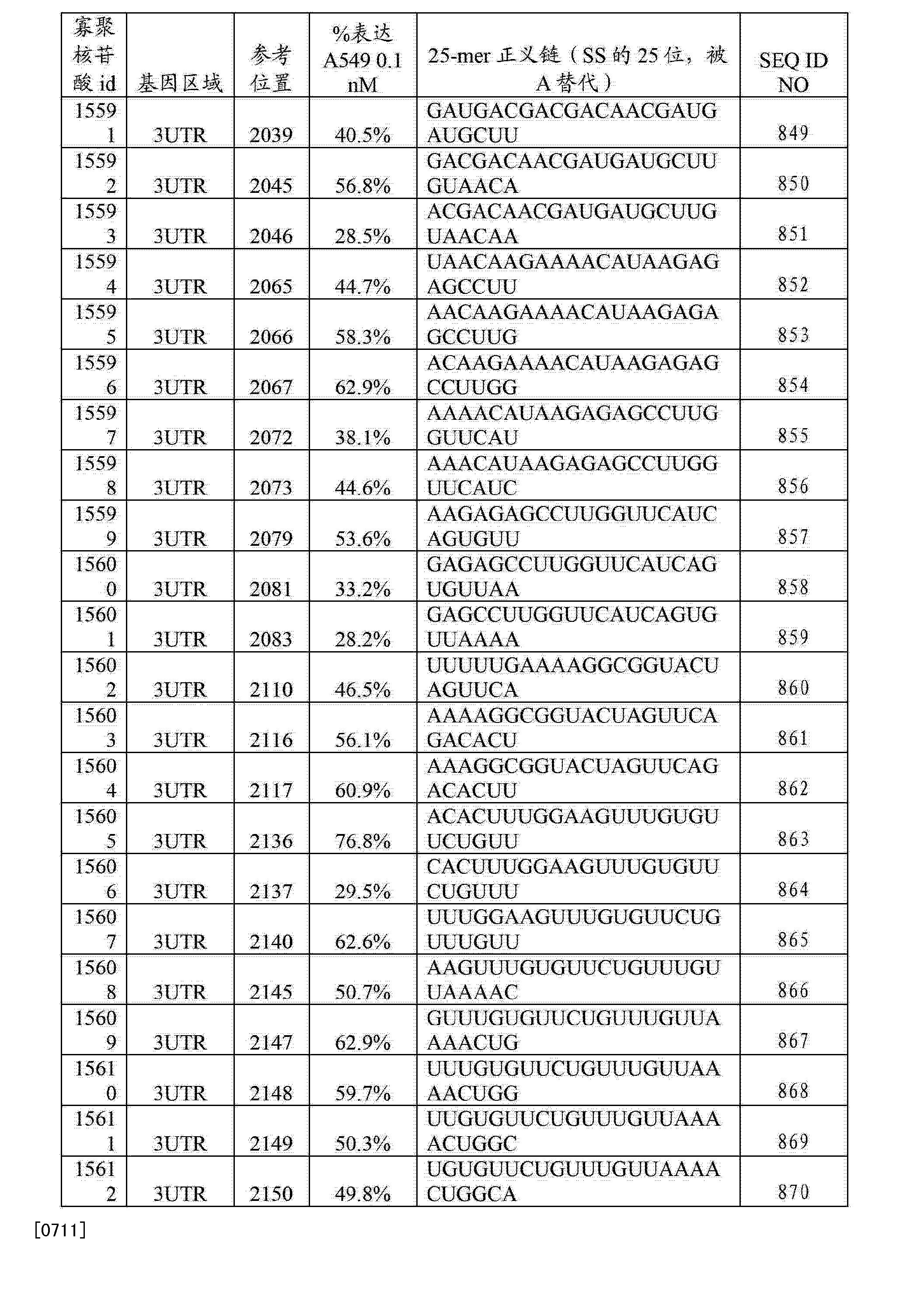 Figure CN103108642BD01221