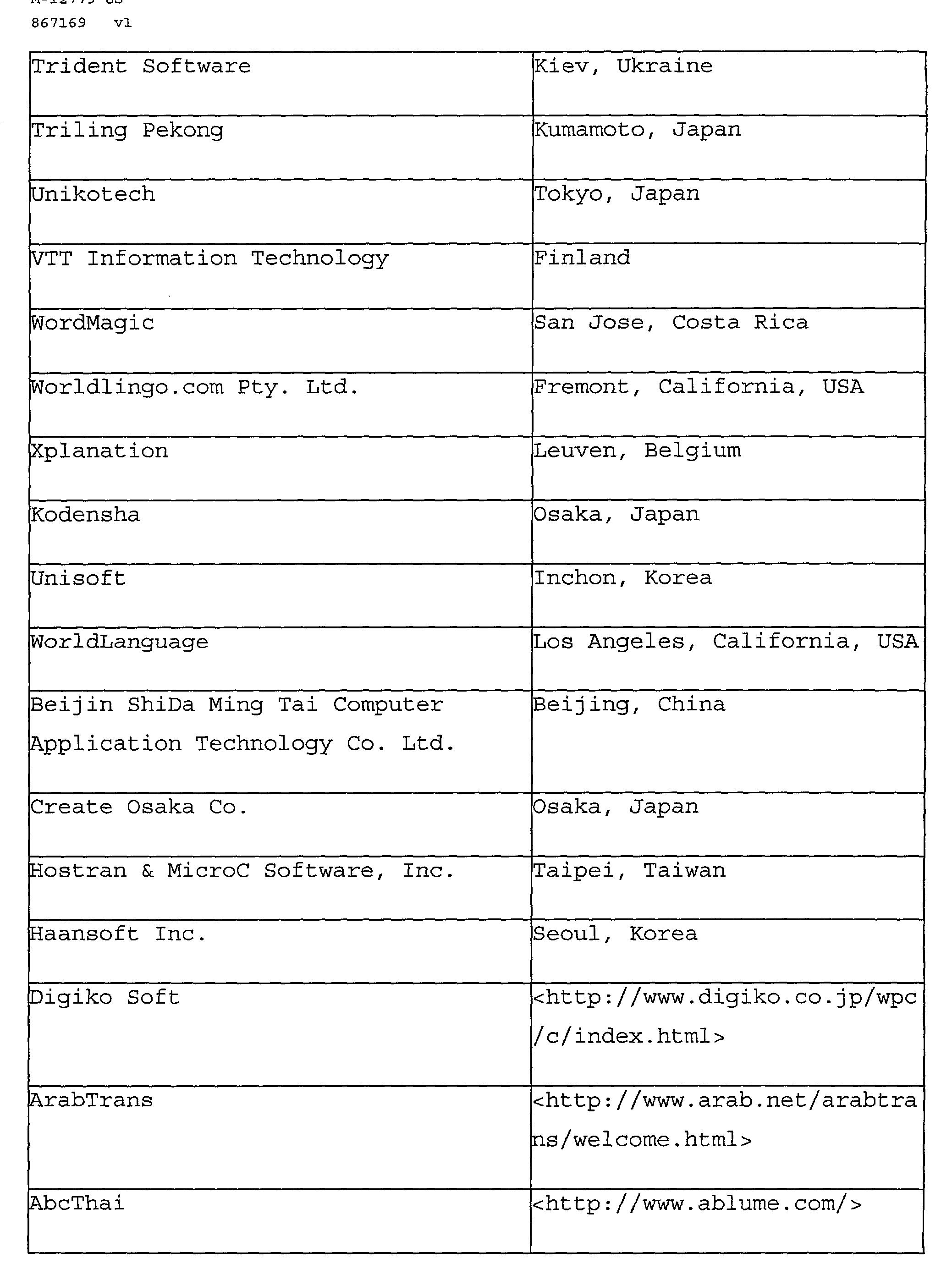 Figure US20030212605A1-20031113-P00005