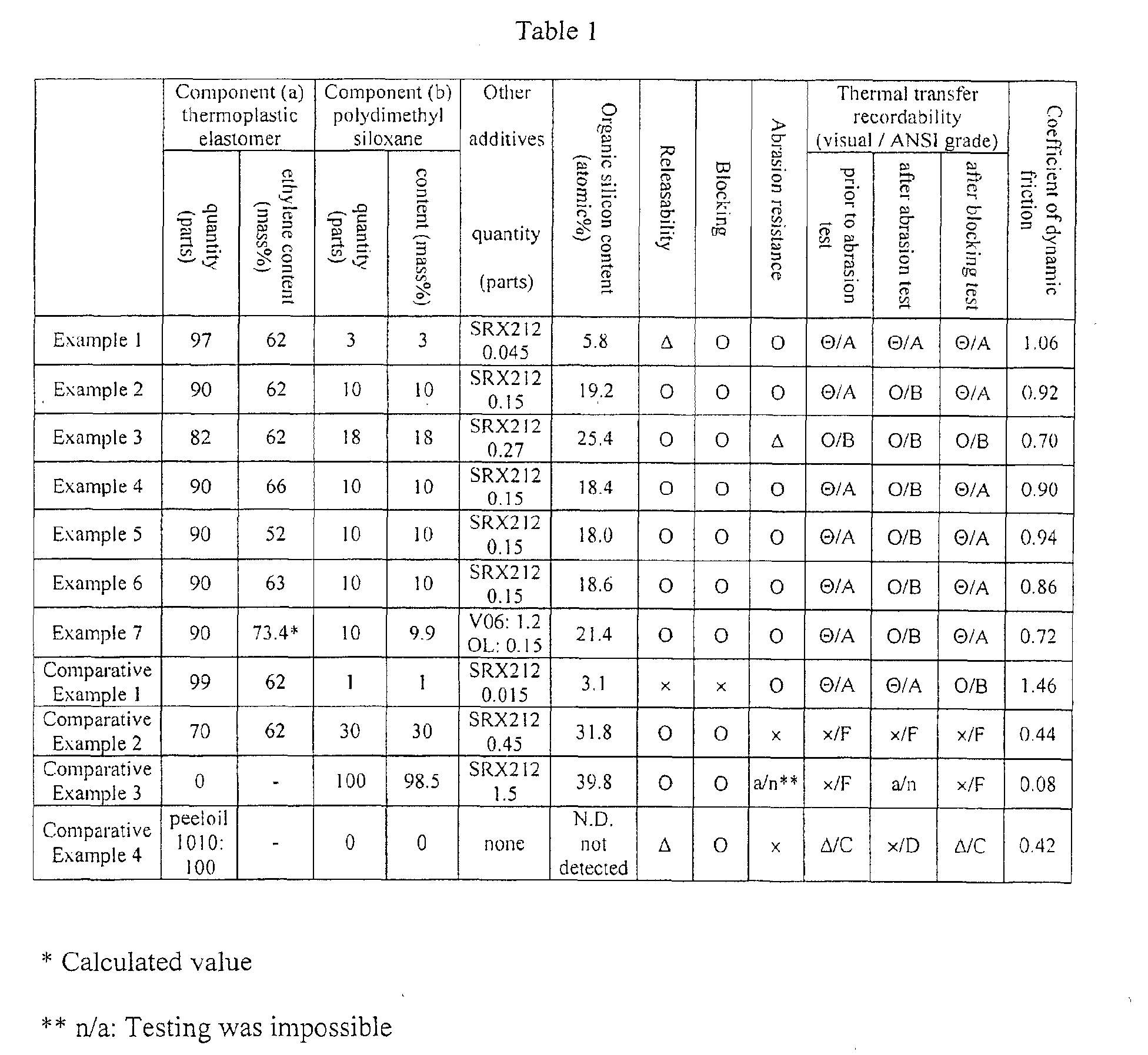 EP1371480A1 - Release sheet capable of thermal transfer