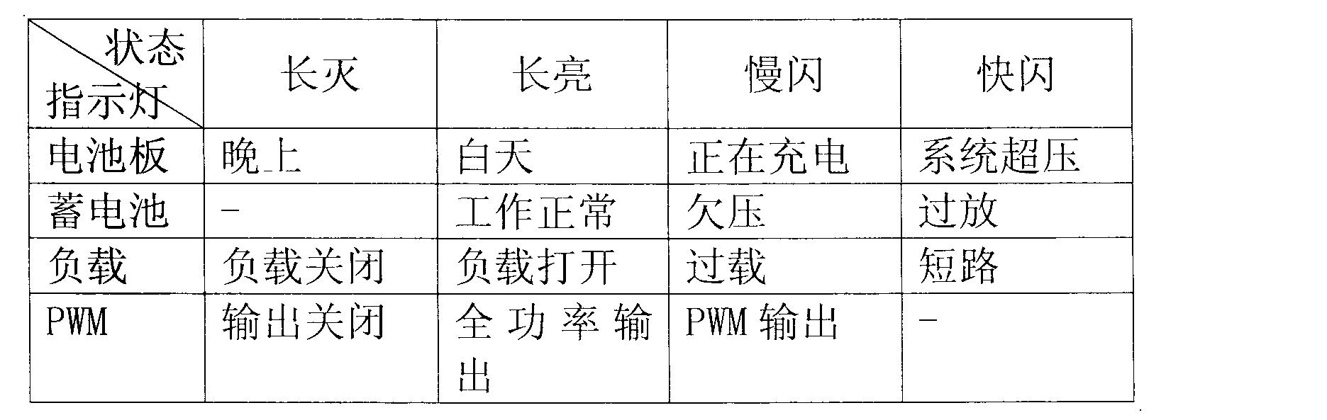 Figure CN202121814UD00061