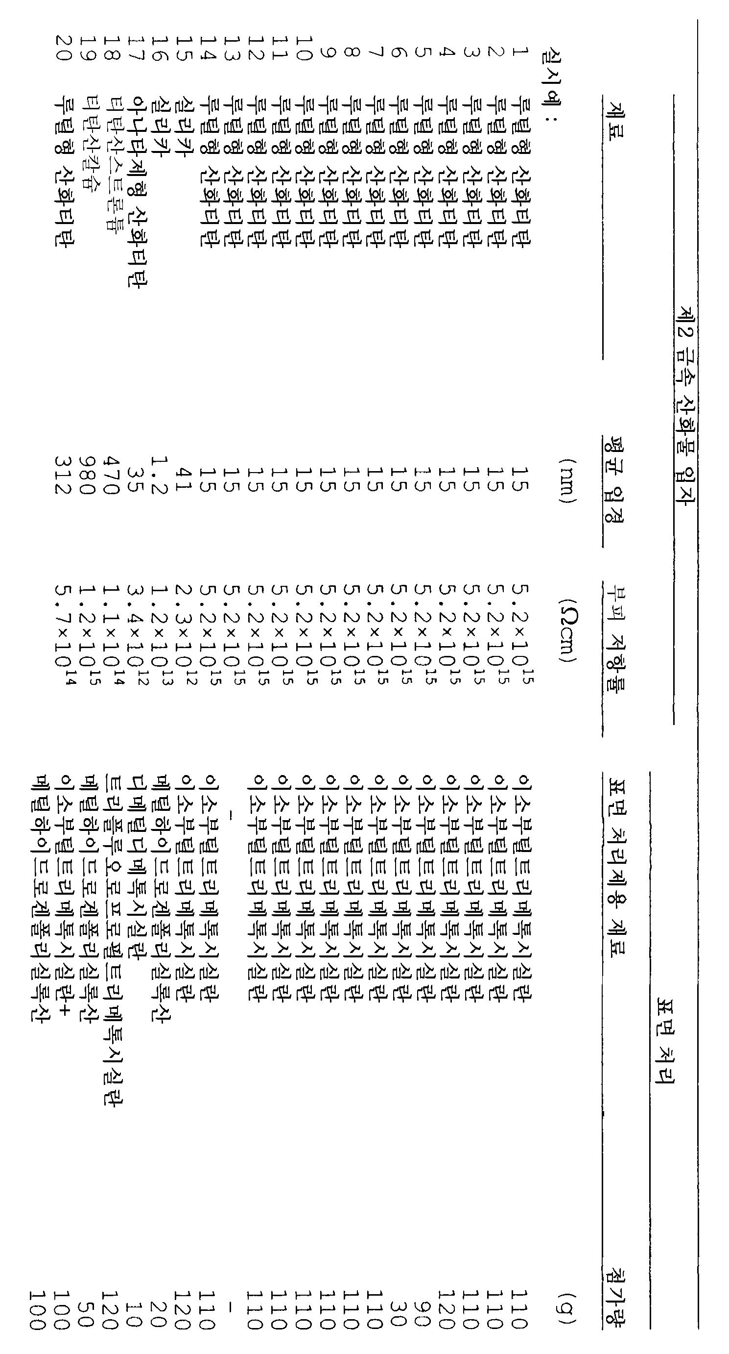 Figure 112005043082871-pat00022