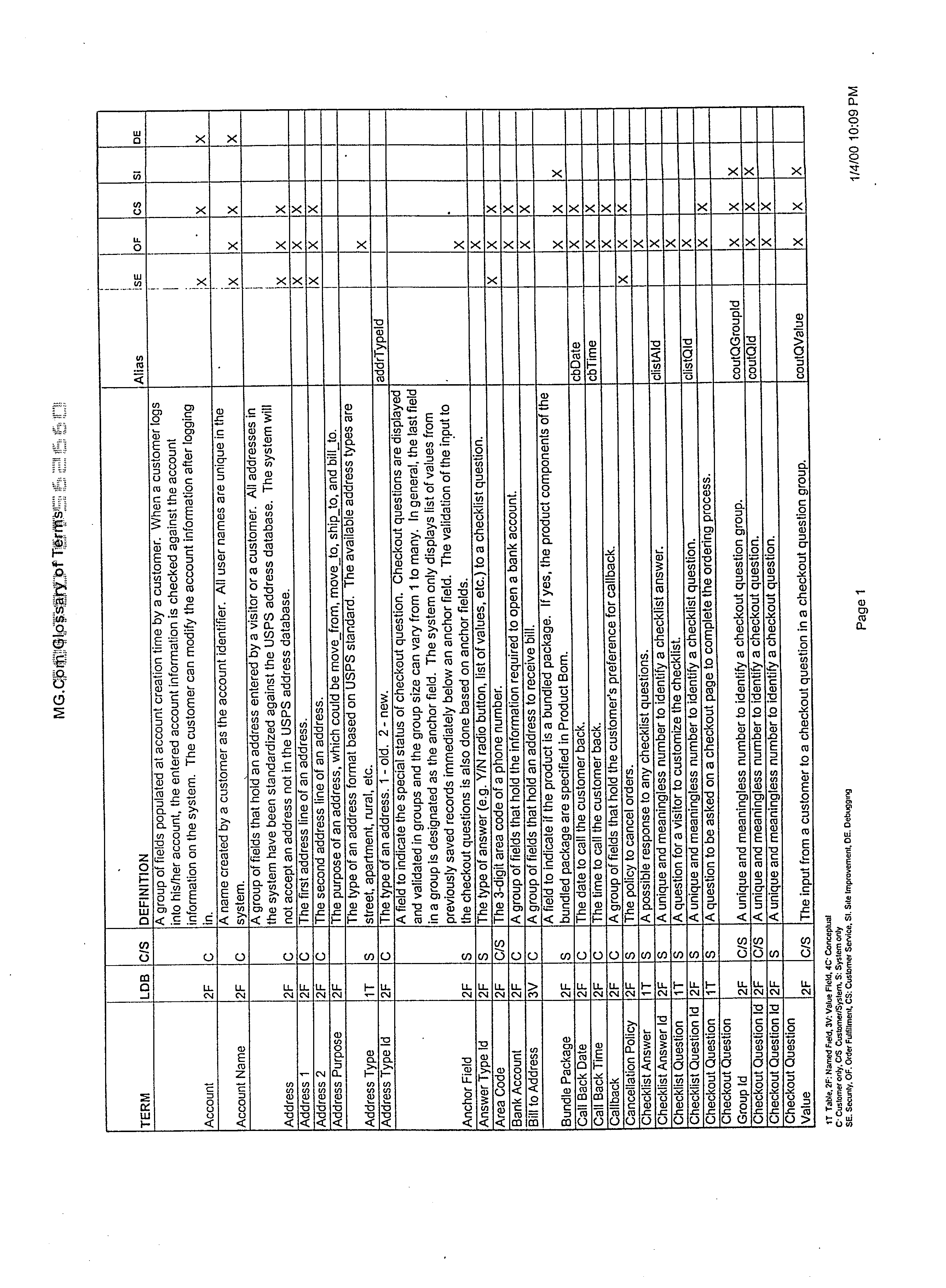 Figure US20020032721A1-20020314-P00022