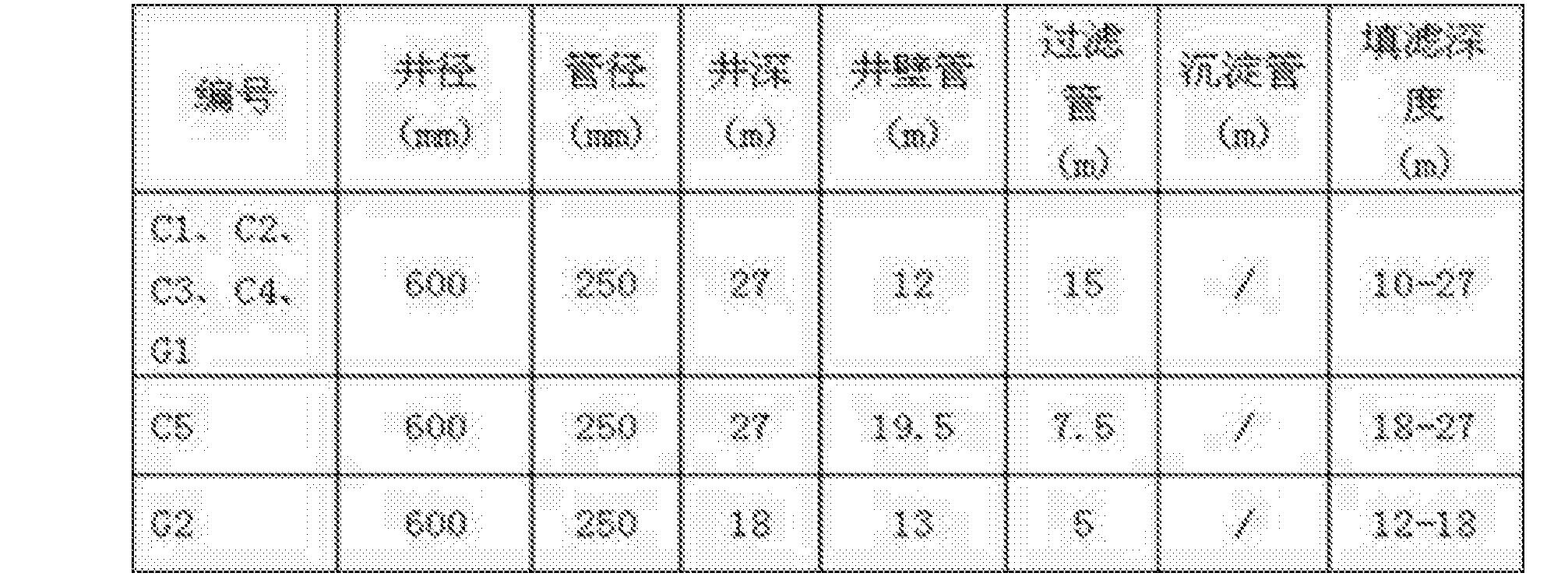 Figure CN107339108AD00111