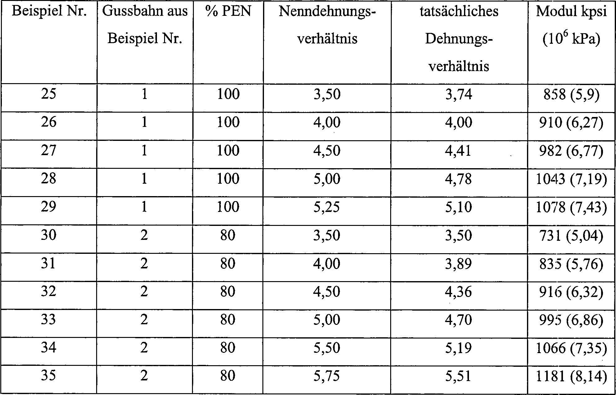 1 auf 1 Matchmaking-SAtlanta Kosten