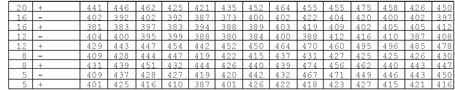 Figure US07955802-20110607-C00005