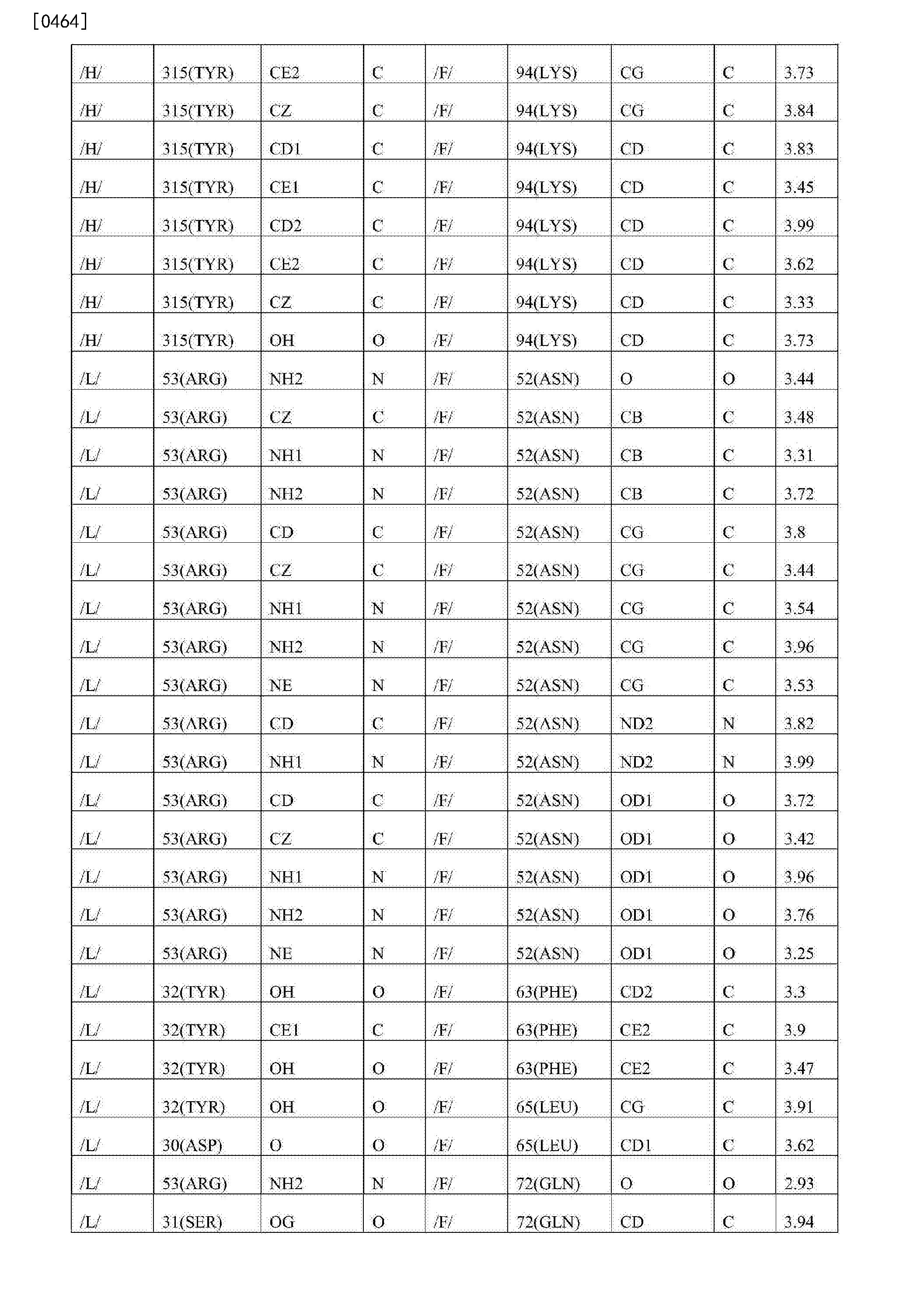 Figure CN105744954AD00901