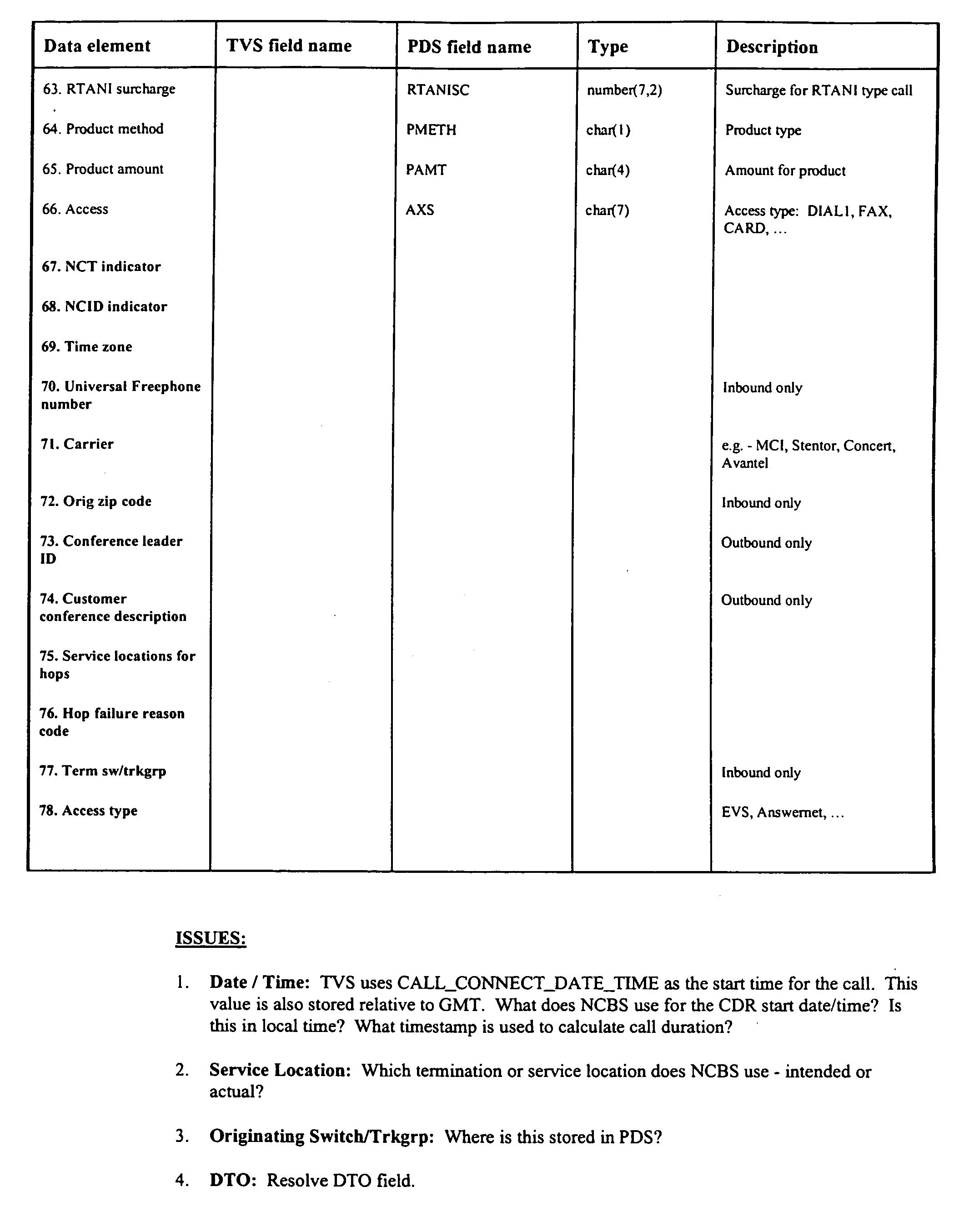 Figure US20050172018A1-20050804-P00085
