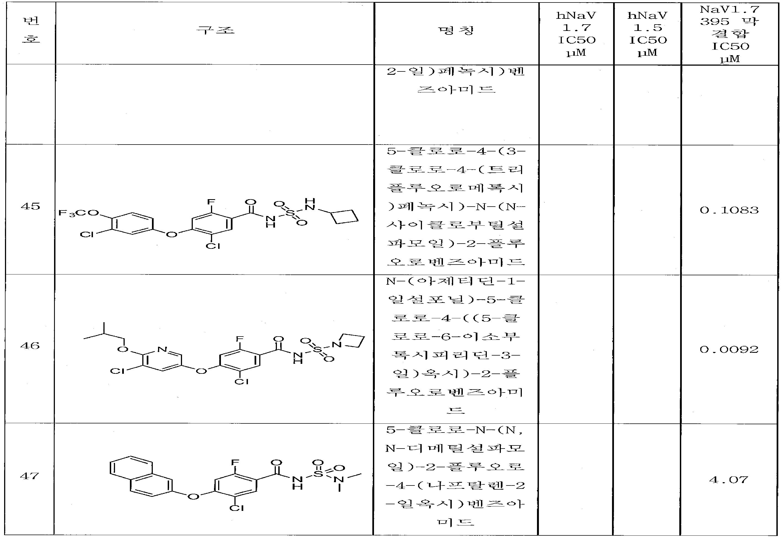 Figure 112015011690175-pct00177