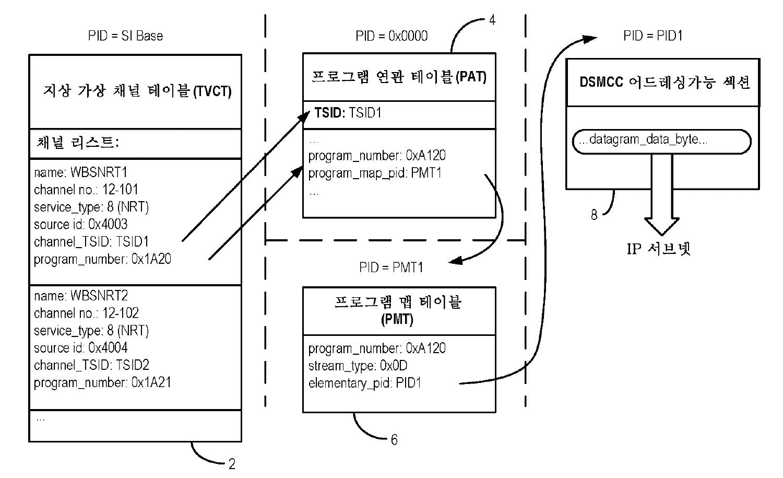 Figure R1020090118424