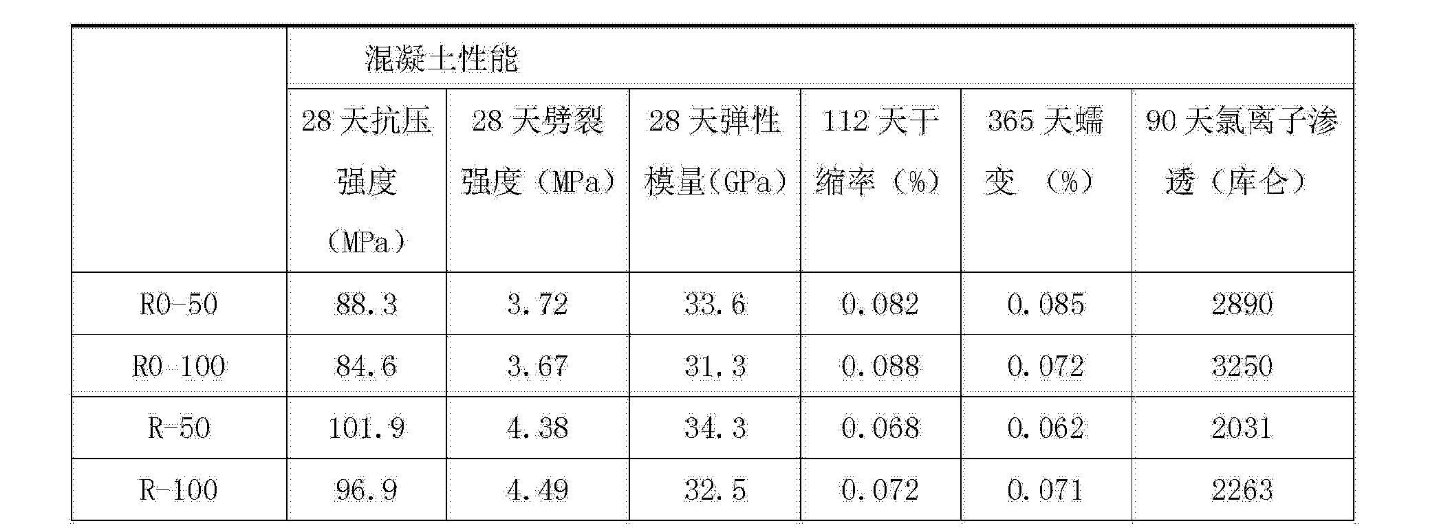 Figure CN102786243BD00072