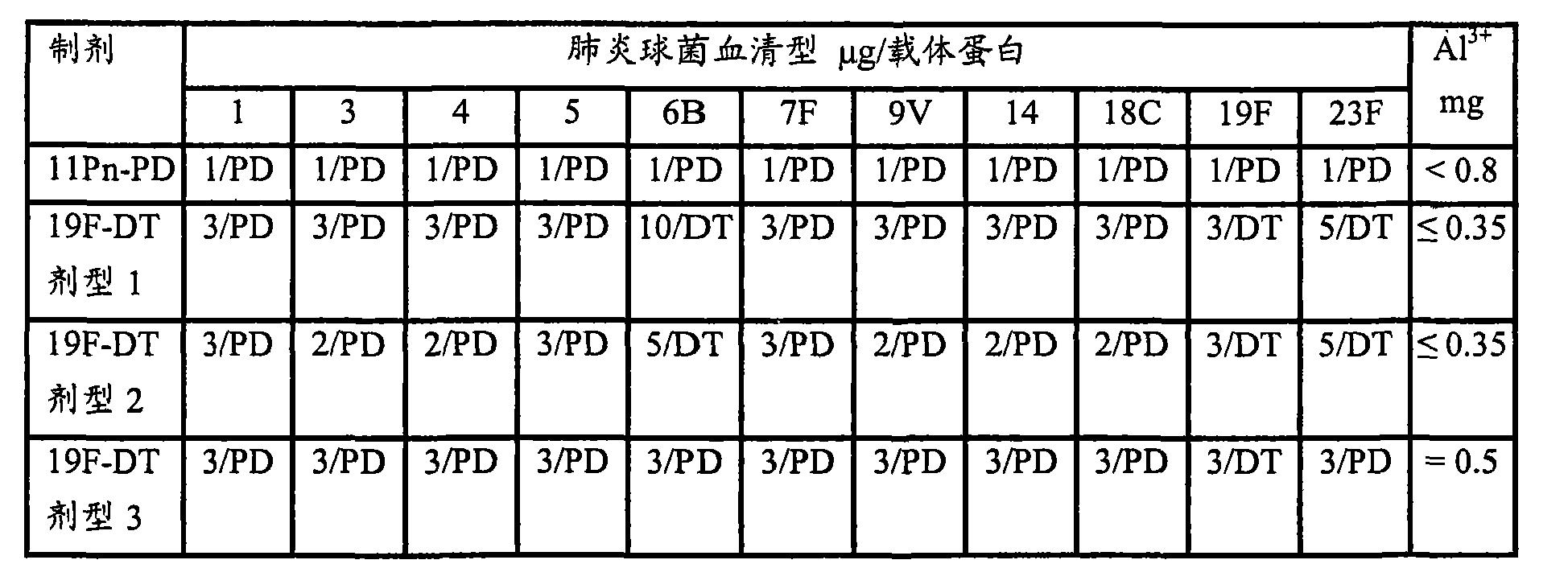 Figure CN101378779BD00391