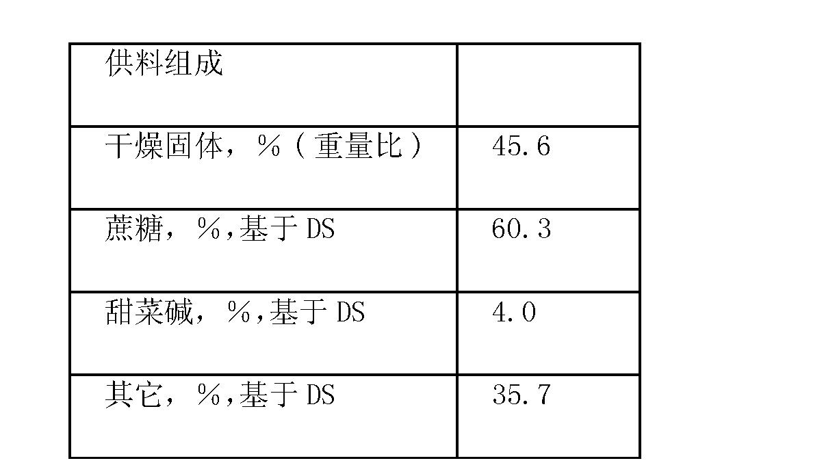 Figure CN102413890AD00311