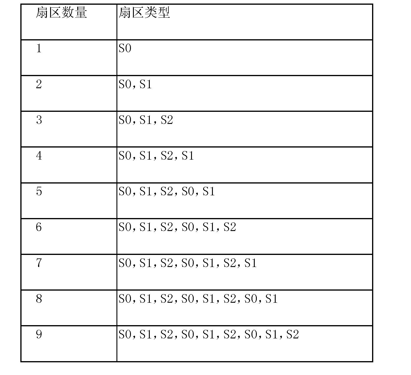Figure CN1871862BD00251