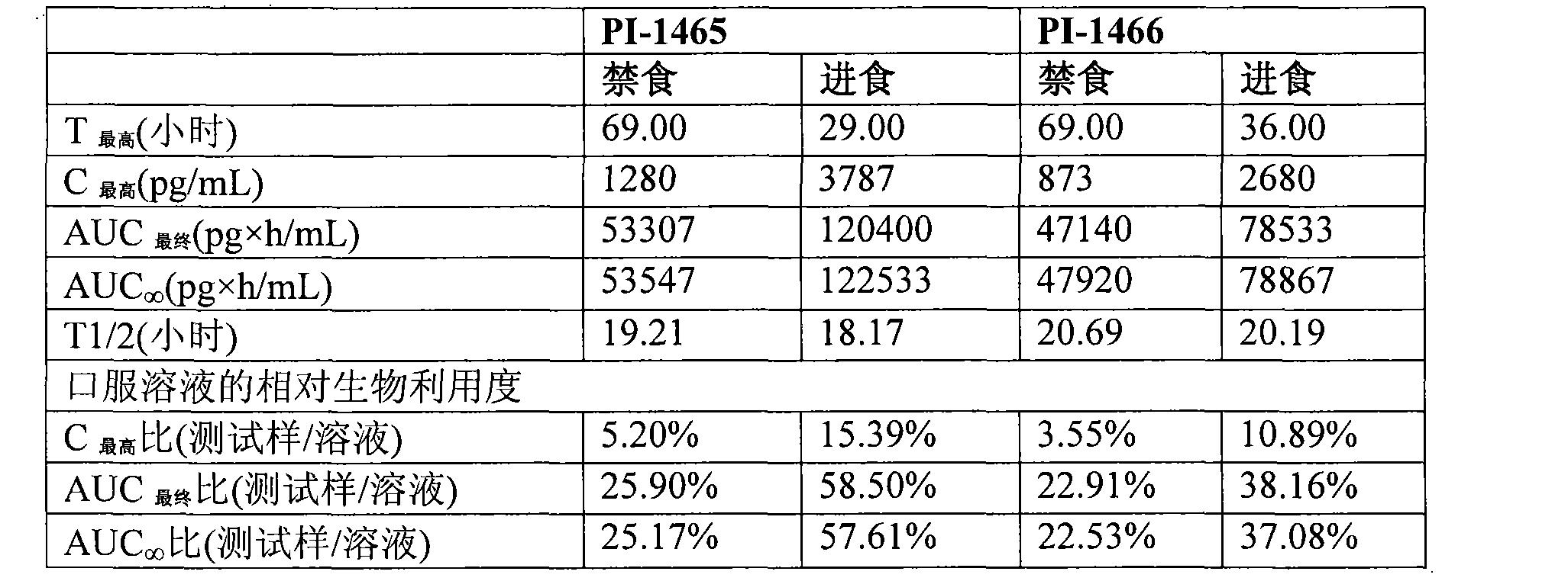 Figure CN101677963BD00421