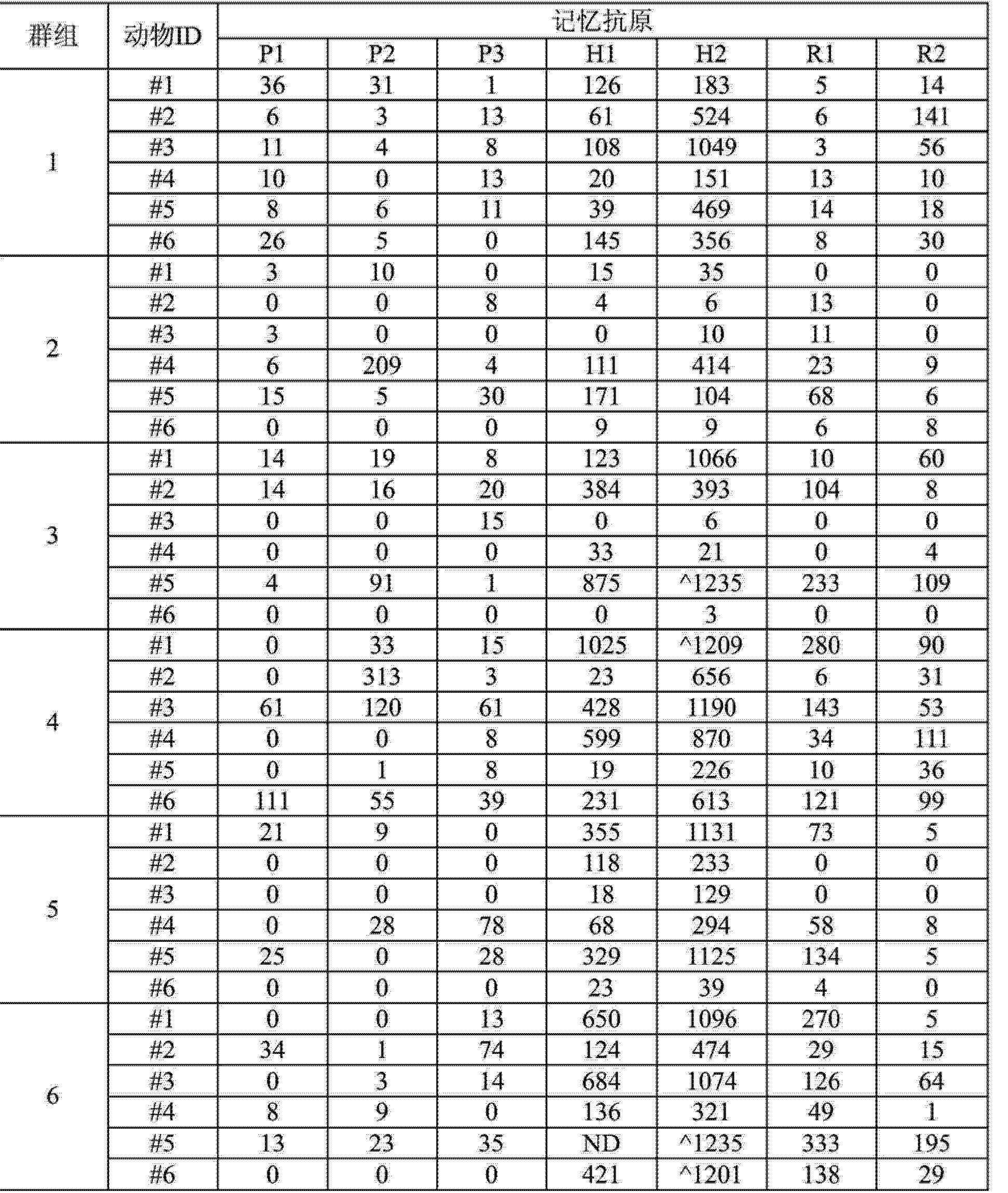 Figure CN104284674AD00851