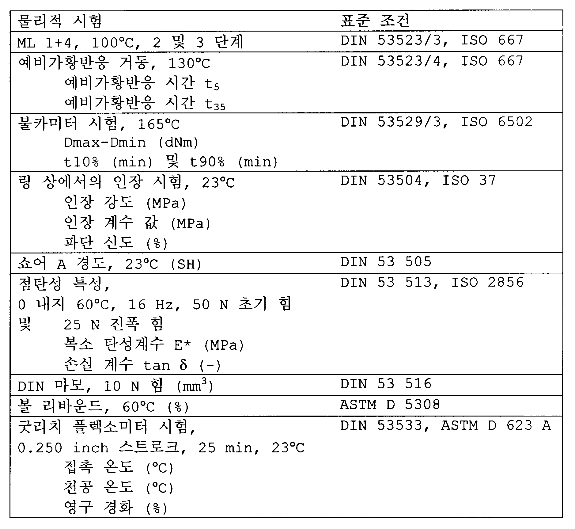 Figure 112004026336918-pat00026