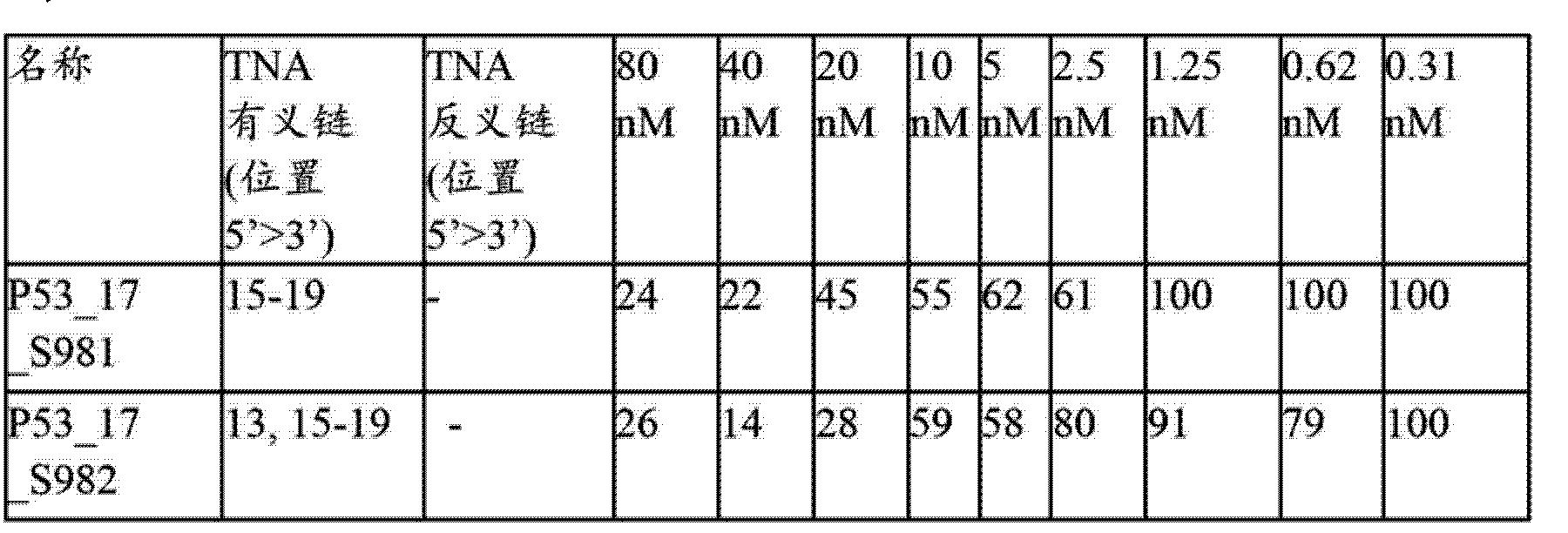 Figure CN103298939AD00822