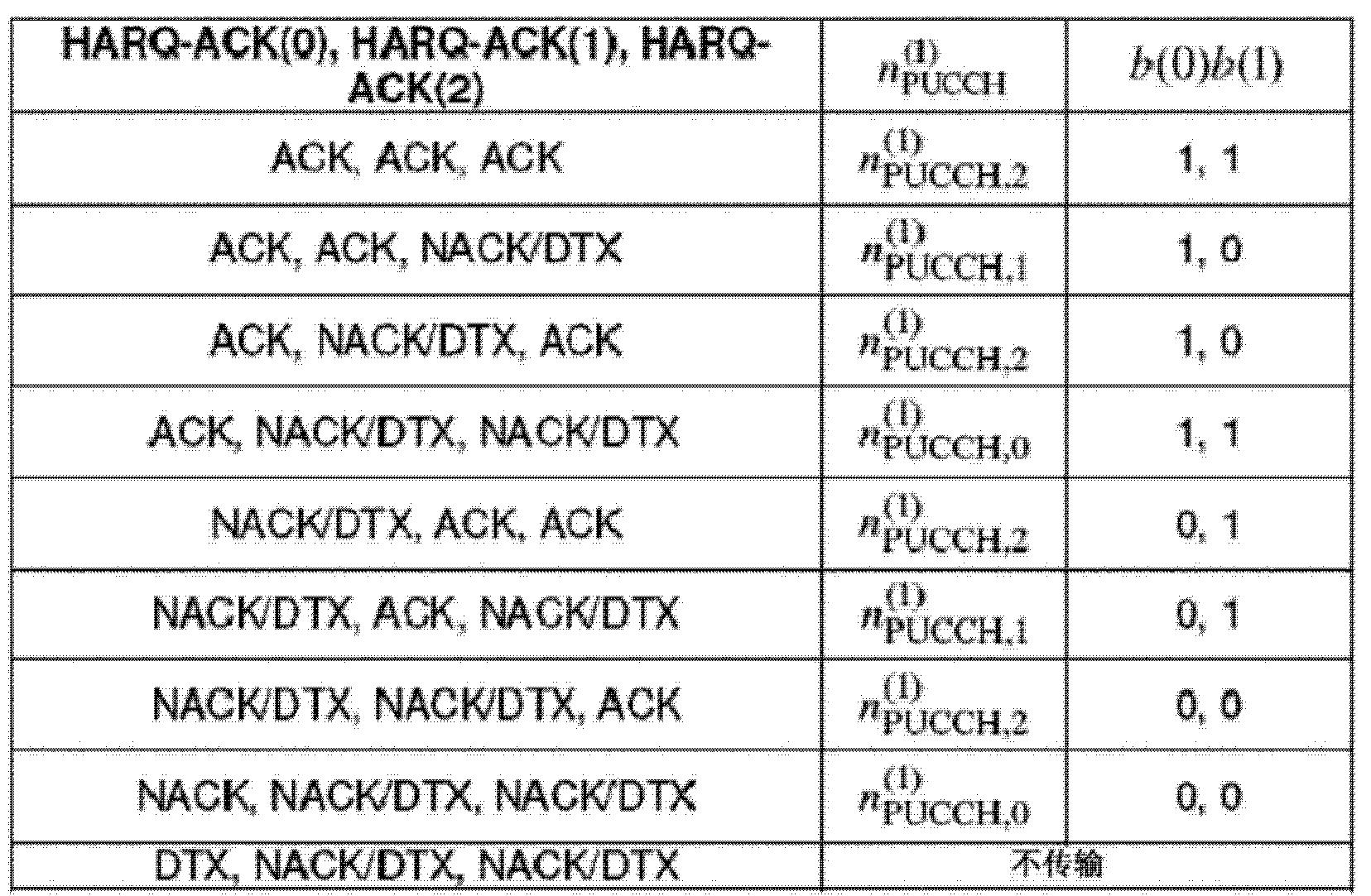 Figure CN103210604AD00261