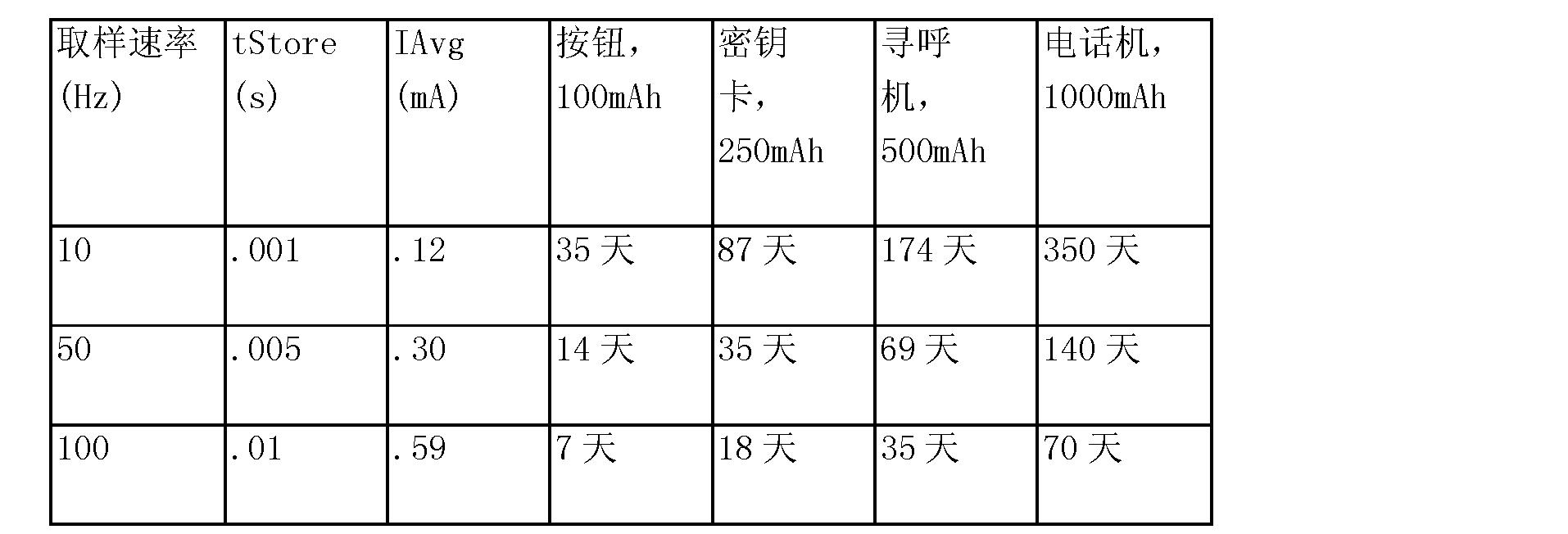 Figure CN101212354BD00082