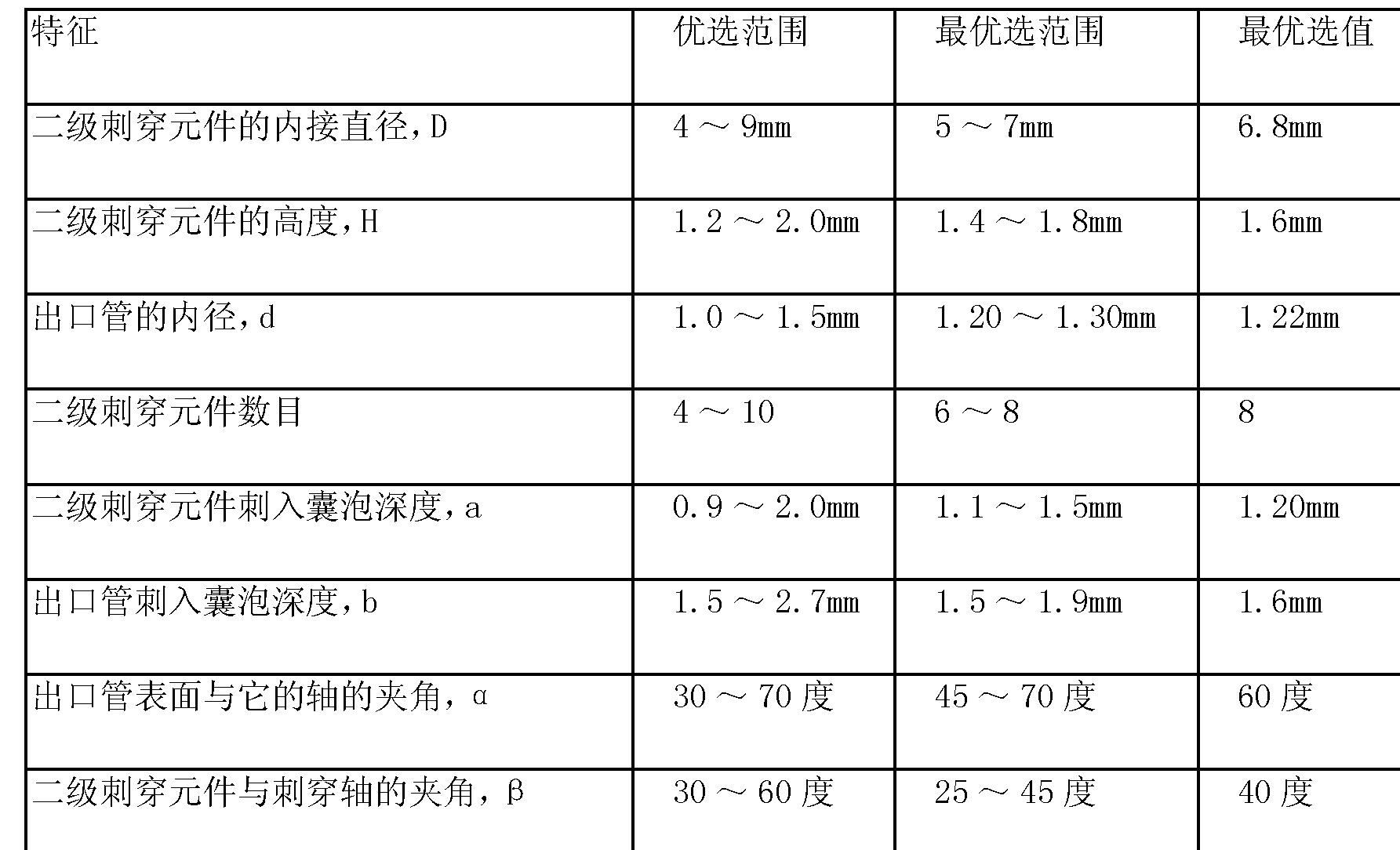 Figure CN1805731BD00152